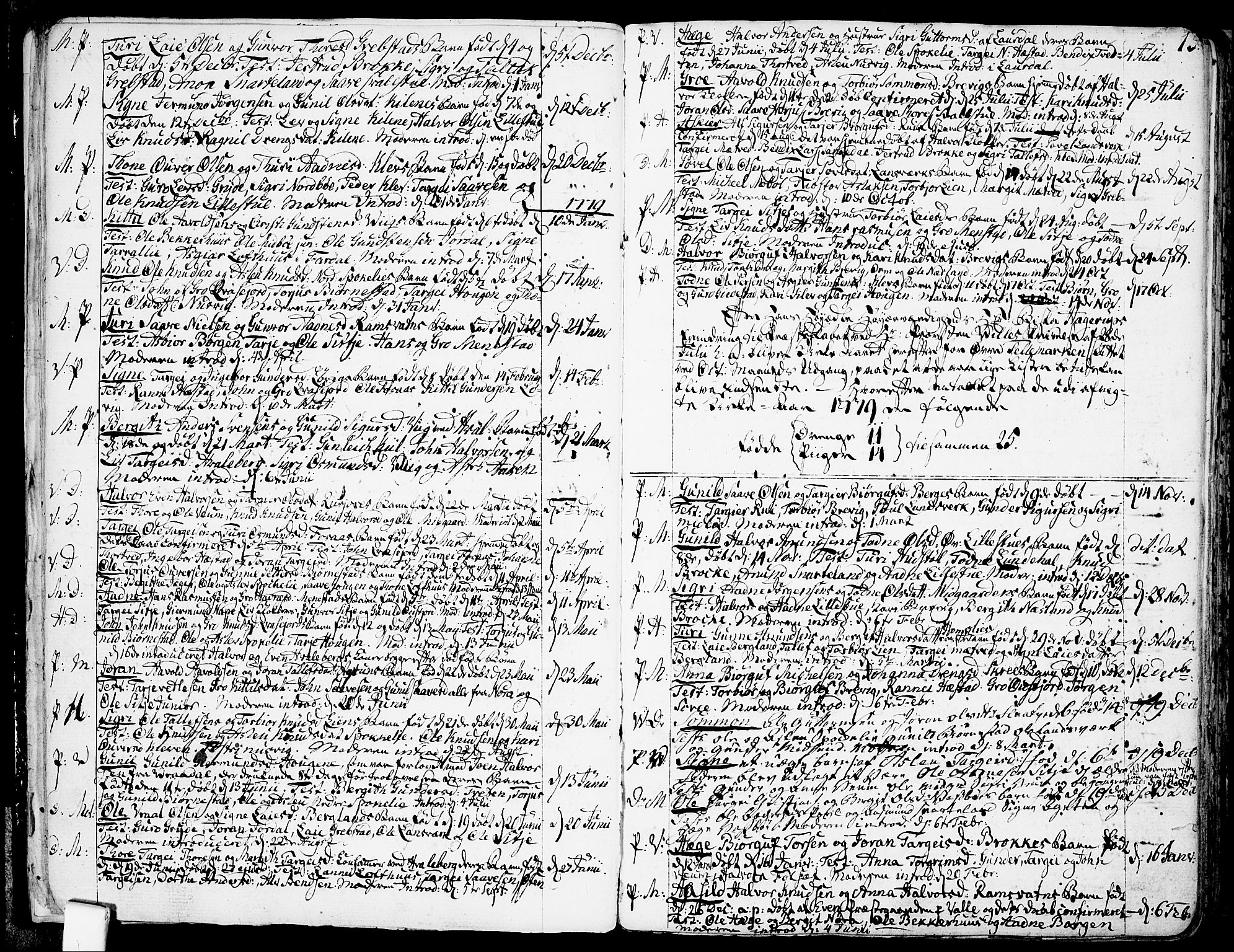 SAKO, Fyresdal kirkebøker, F/Fa/L0002: Ministerialbok nr. I 2, 1769-1814, s. 15