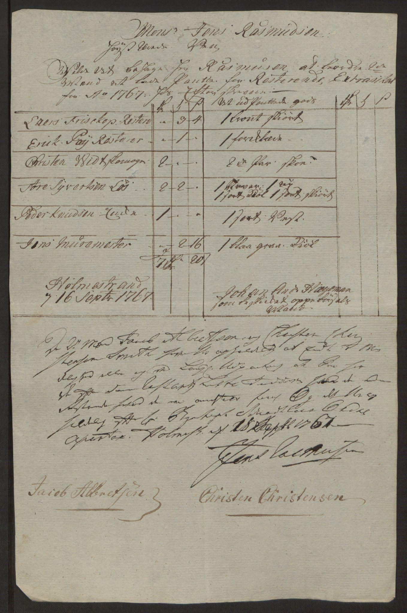 RA, Rentekammeret inntil 1814, Reviderte regnskaper, Byregnskaper, R/Rh/L0163: [H4] Kontribusjonsregnskap, 1762-1772, s. 374
