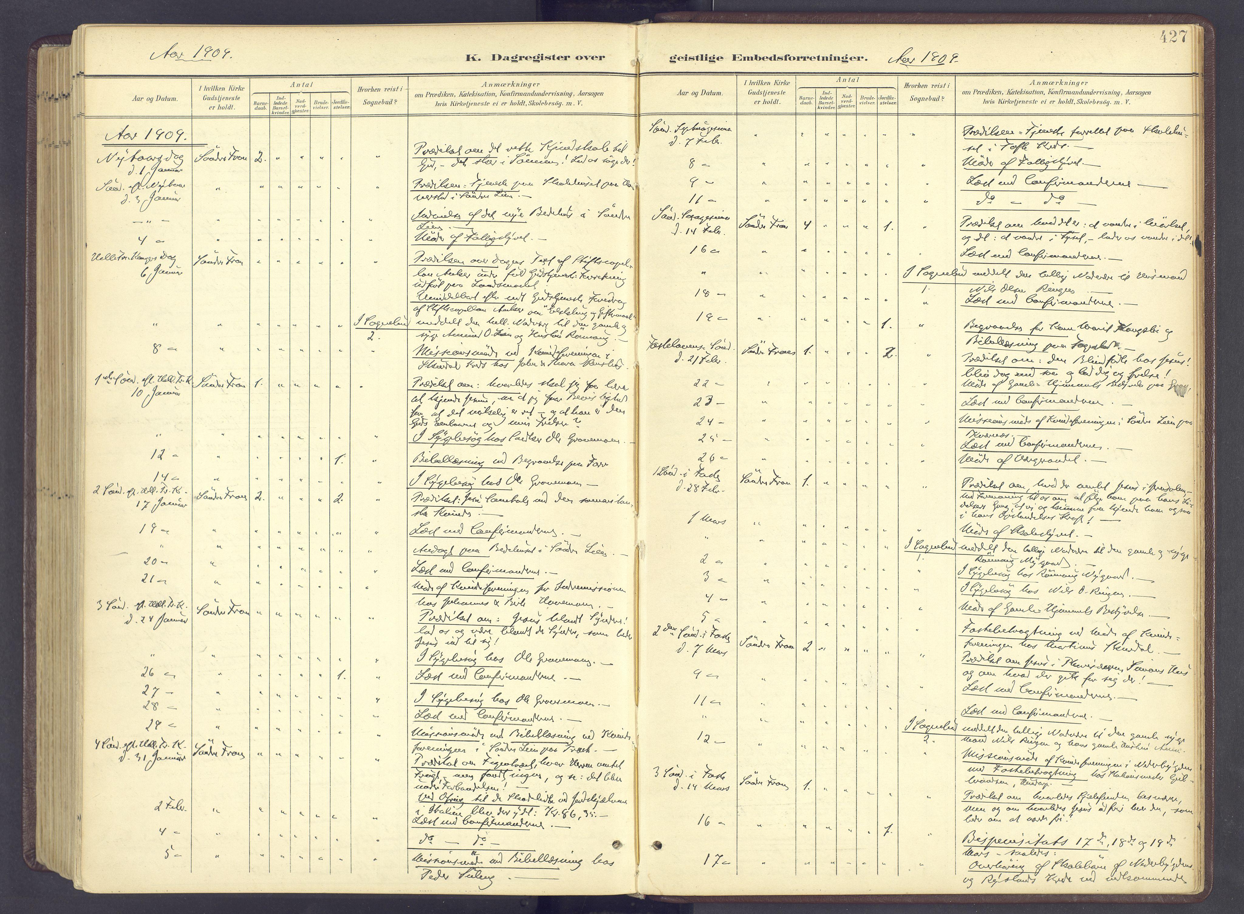 SAH, Sør-Fron prestekontor, H/Ha/Haa/L0004: Ministerialbok nr. 4, 1898-1919, s. 427