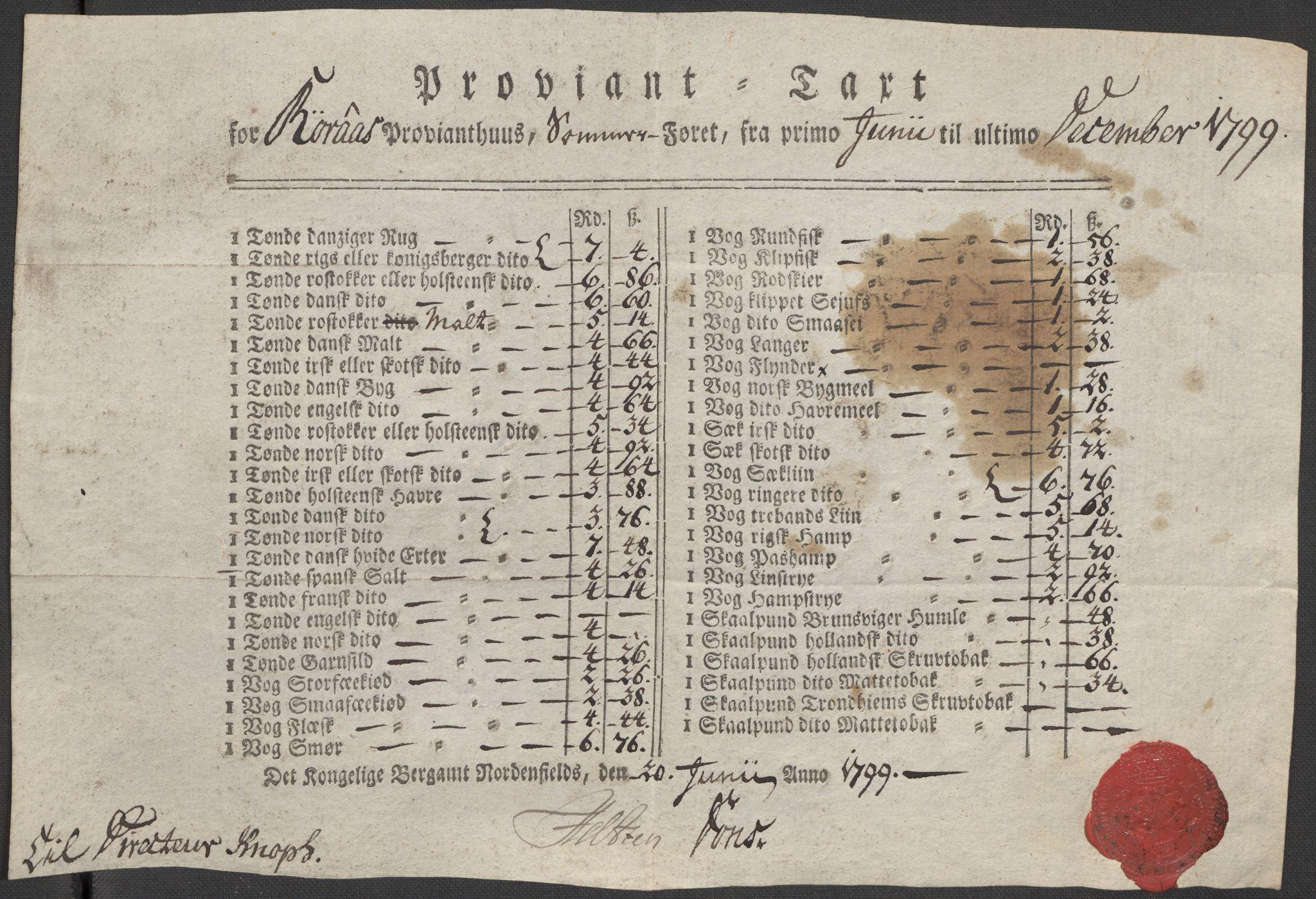SAT, Røros kobberverk, 12/L0021: 12.20.9 Provianttakster, 1765-1824, s. 129