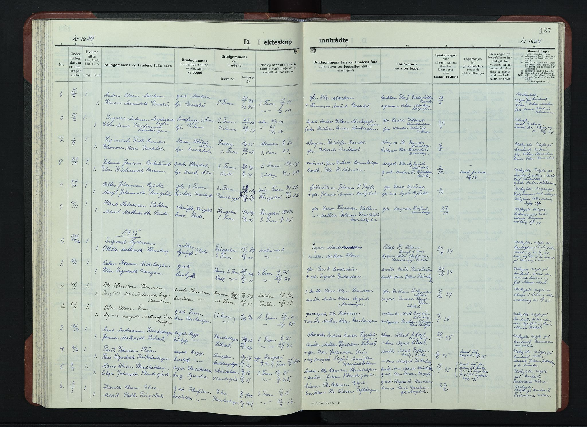 SAH, Sør-Fron prestekontor, H/Ha/Hab/L0006: Klokkerbok nr. 6, 1933-1948, s. 137