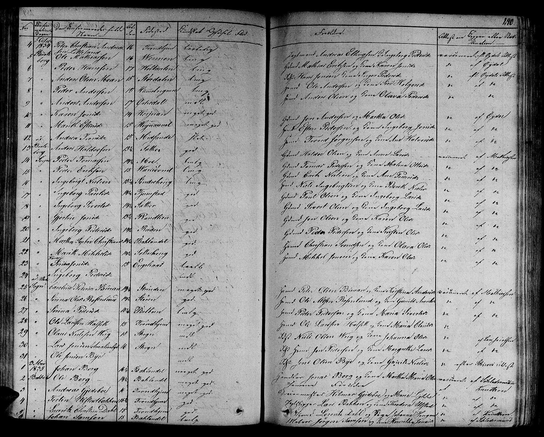 SAT, Ministerialprotokoller, klokkerbøker og fødselsregistre - Sør-Trøndelag, 606/L0286: Ministerialbok nr. 606A04 /1, 1823-1840, s. 290