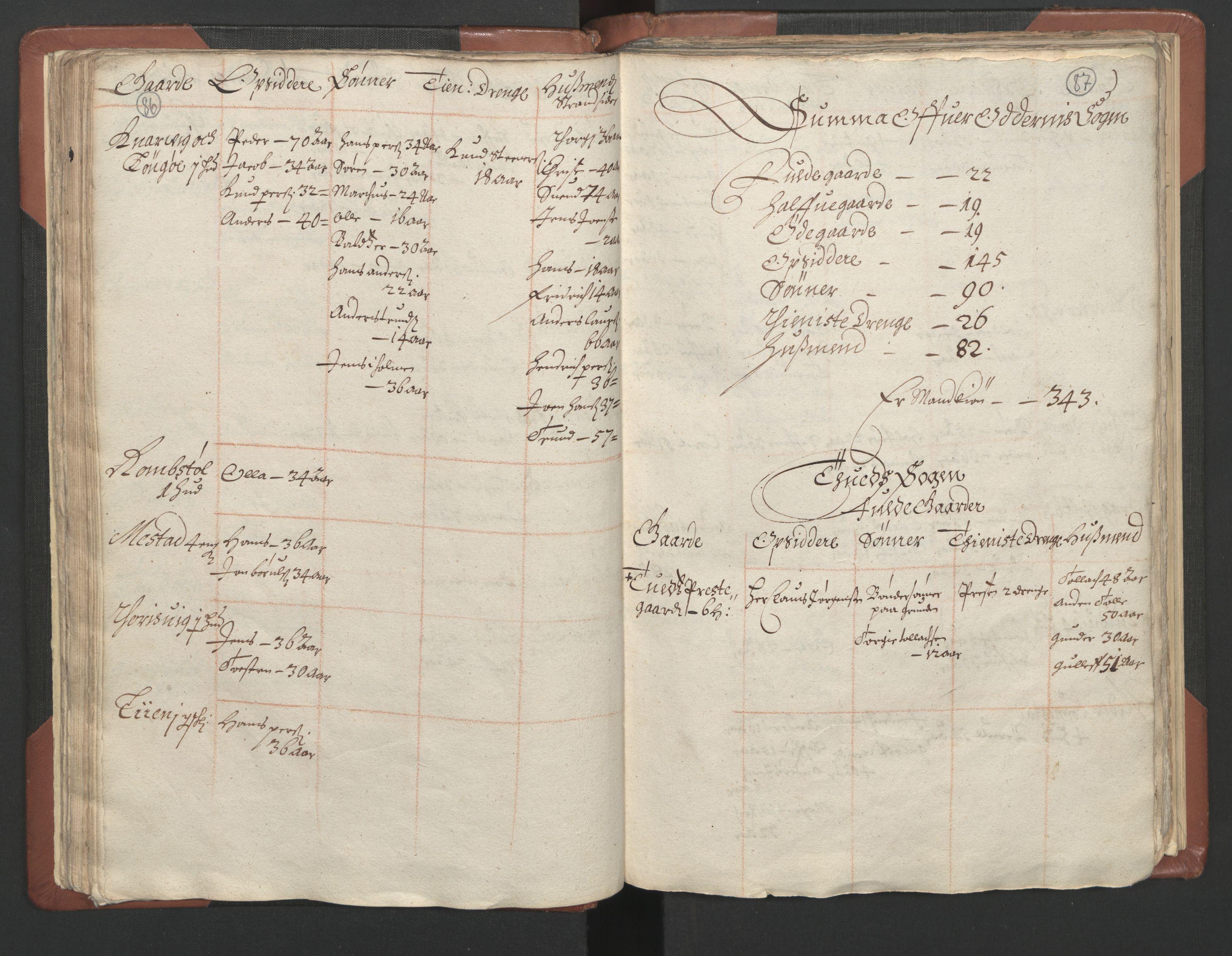 RA, Fogdenes og sorenskrivernes manntall 1664-1666, nr. 9: Mandal len, 1664-1666, s. 86-87