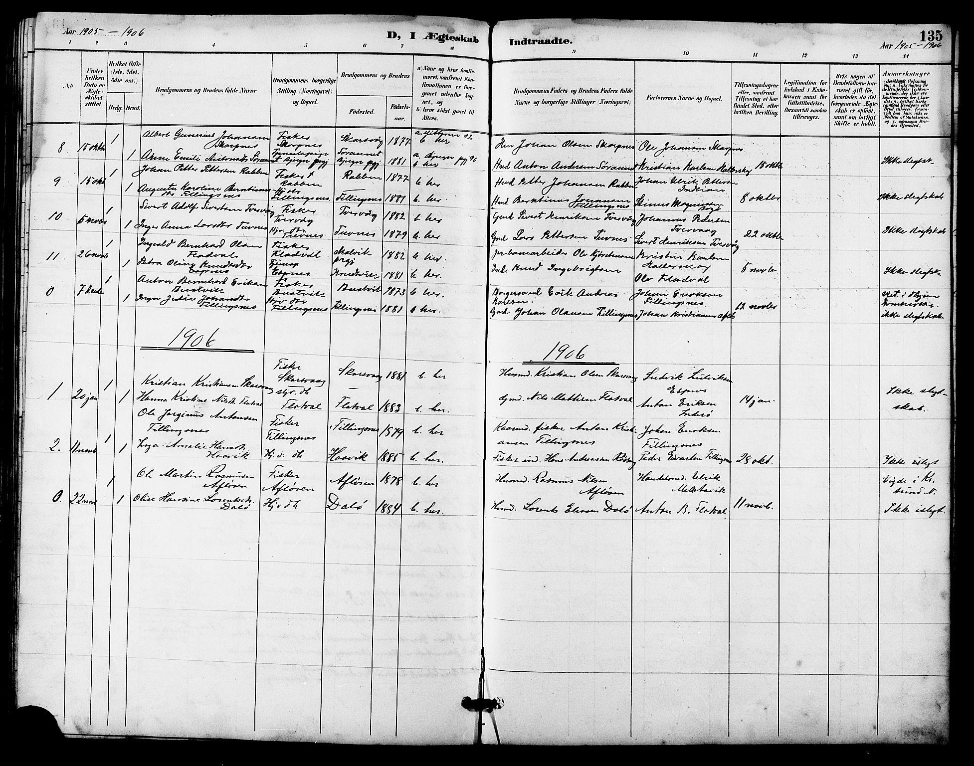 SAT, Ministerialprotokoller, klokkerbøker og fødselsregistre - Sør-Trøndelag, 641/L0598: Klokkerbok nr. 641C02, 1893-1910, s. 135