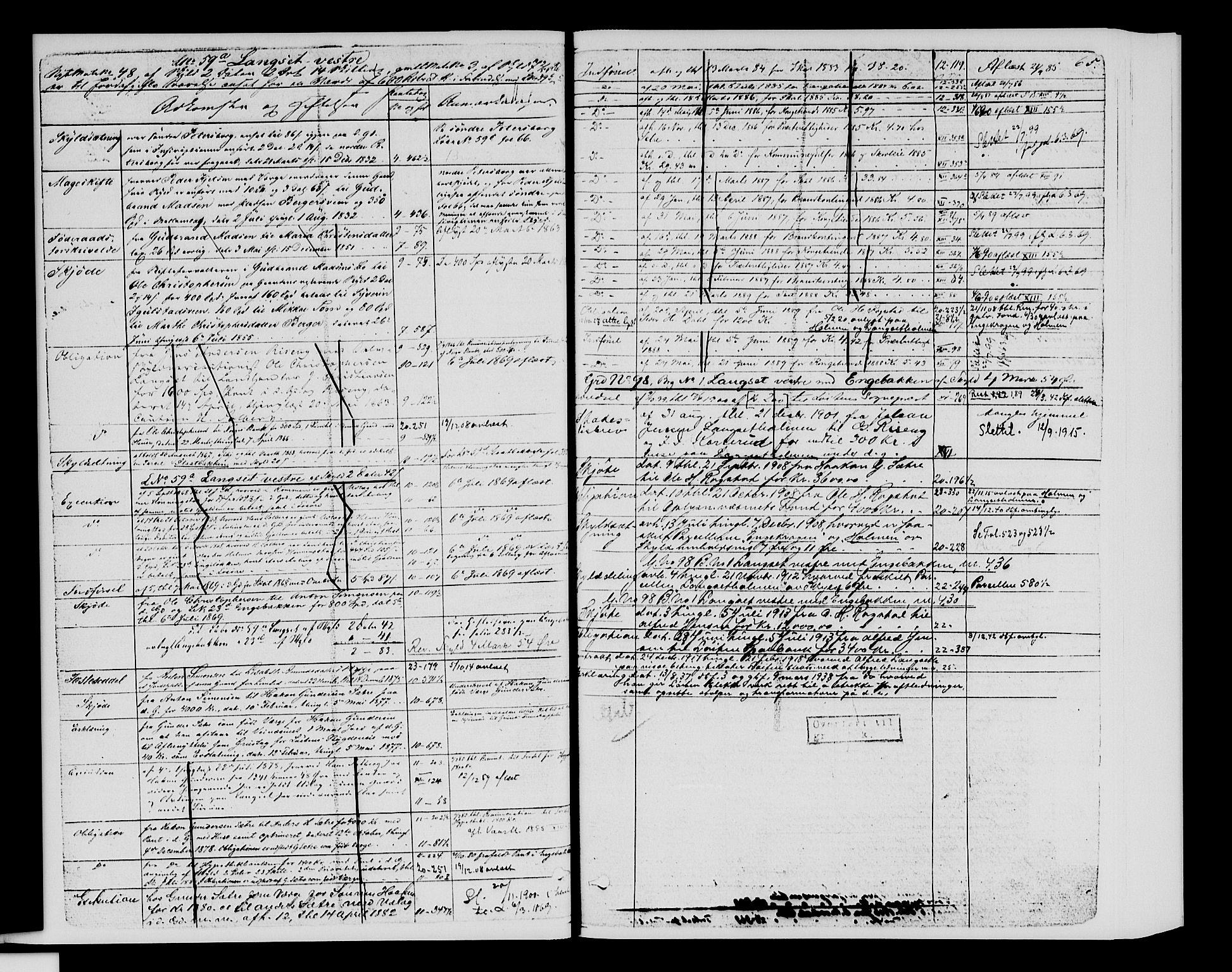 SAH, Sør-Hedmark sorenskriveri, H/Ha/Hac/Hacc/L0001: Panteregister nr. 3.1, 1855-1943, s. 65