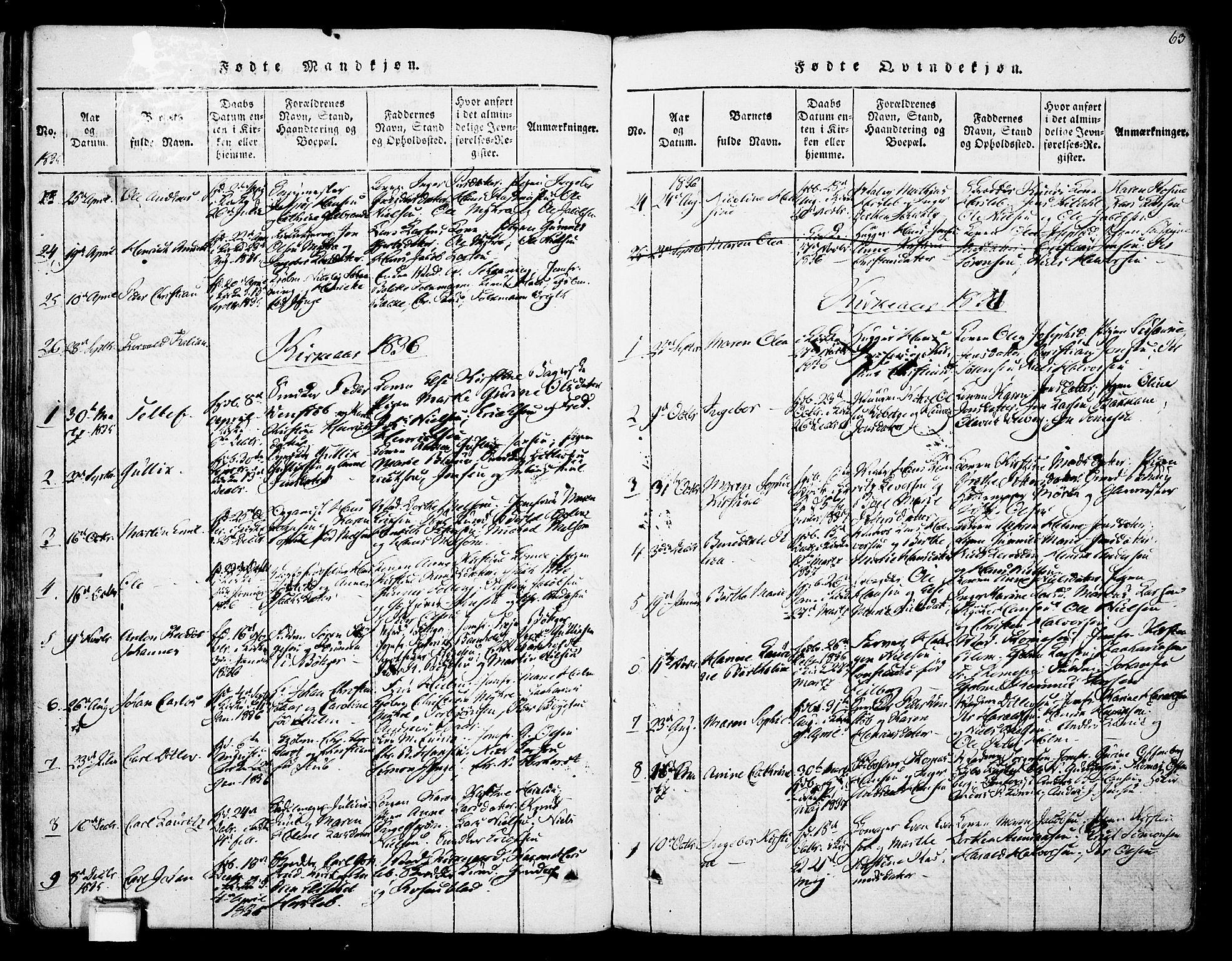 SAKO, Skien kirkebøker, F/Fa/L0005: Ministerialbok nr. 5, 1814-1843, s. 63