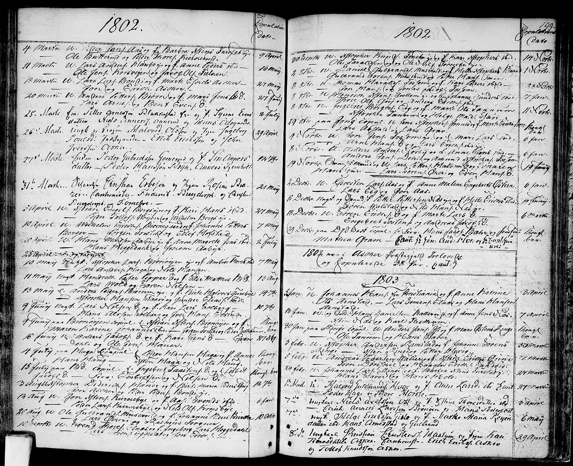 SAO, Asker prestekontor Kirkebøker, F/Fa/L0003: Ministerialbok nr. I 3, 1767-1807, s. 199