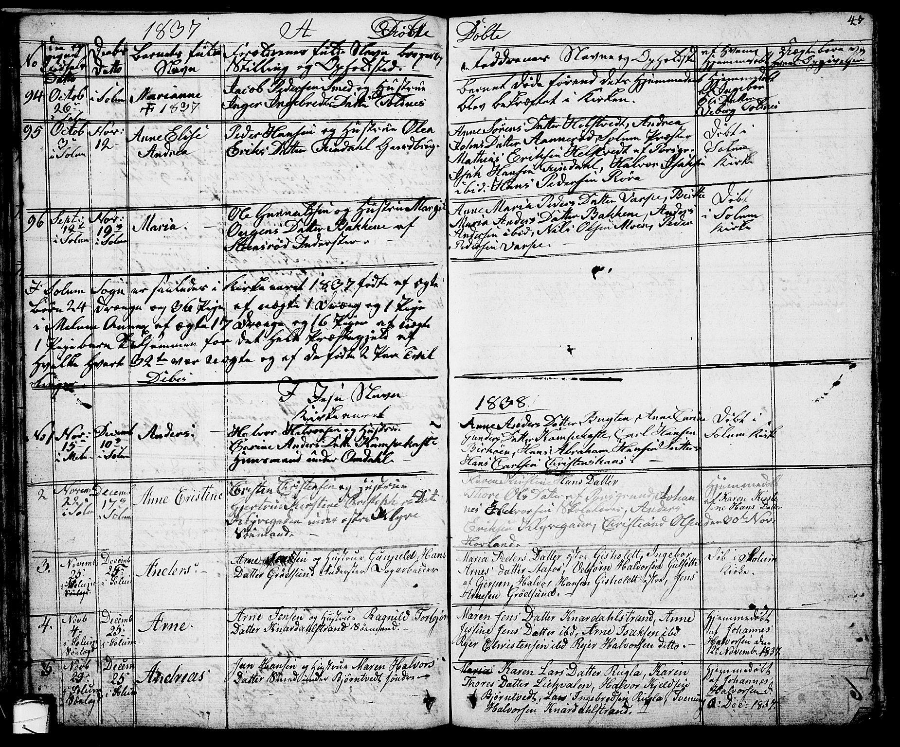 SAKO, Solum kirkebøker, G/Ga/L0002: Klokkerbok nr. I 2, 1834-1848, s. 47