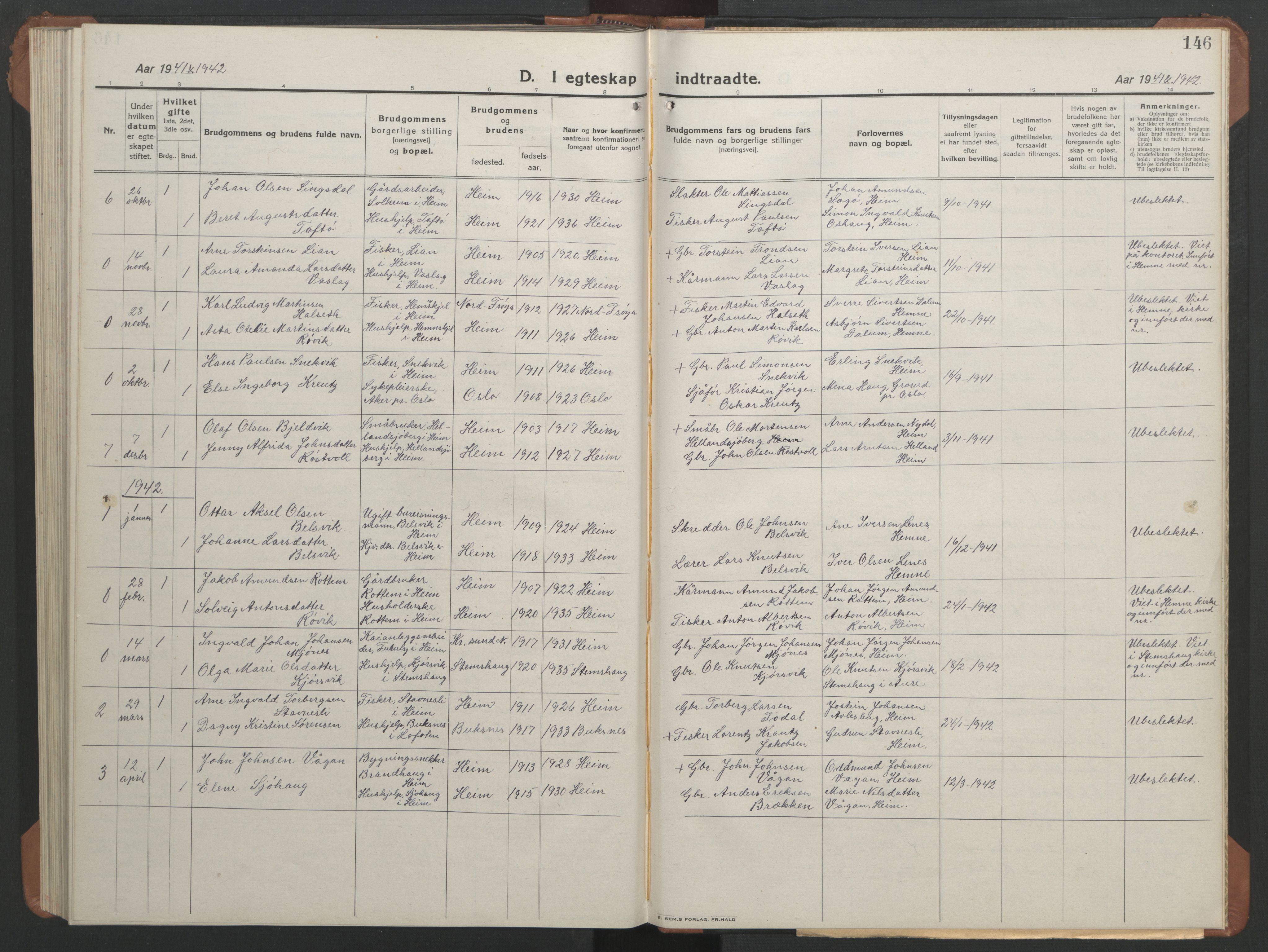SAT, Ministerialprotokoller, klokkerbøker og fødselsregistre - Sør-Trøndelag, 633/L0521: Klokkerbok nr. 633C03, 1921-1941, s. 138