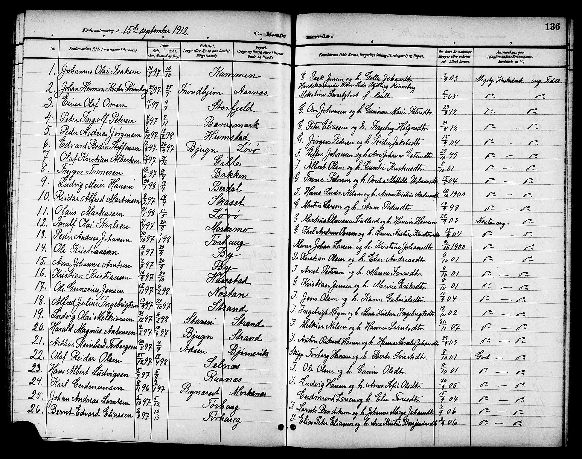SAT, Ministerialprotokoller, klokkerbøker og fødselsregistre - Sør-Trøndelag, 655/L0688: Klokkerbok nr. 655C04, 1899-1922, s. 136
