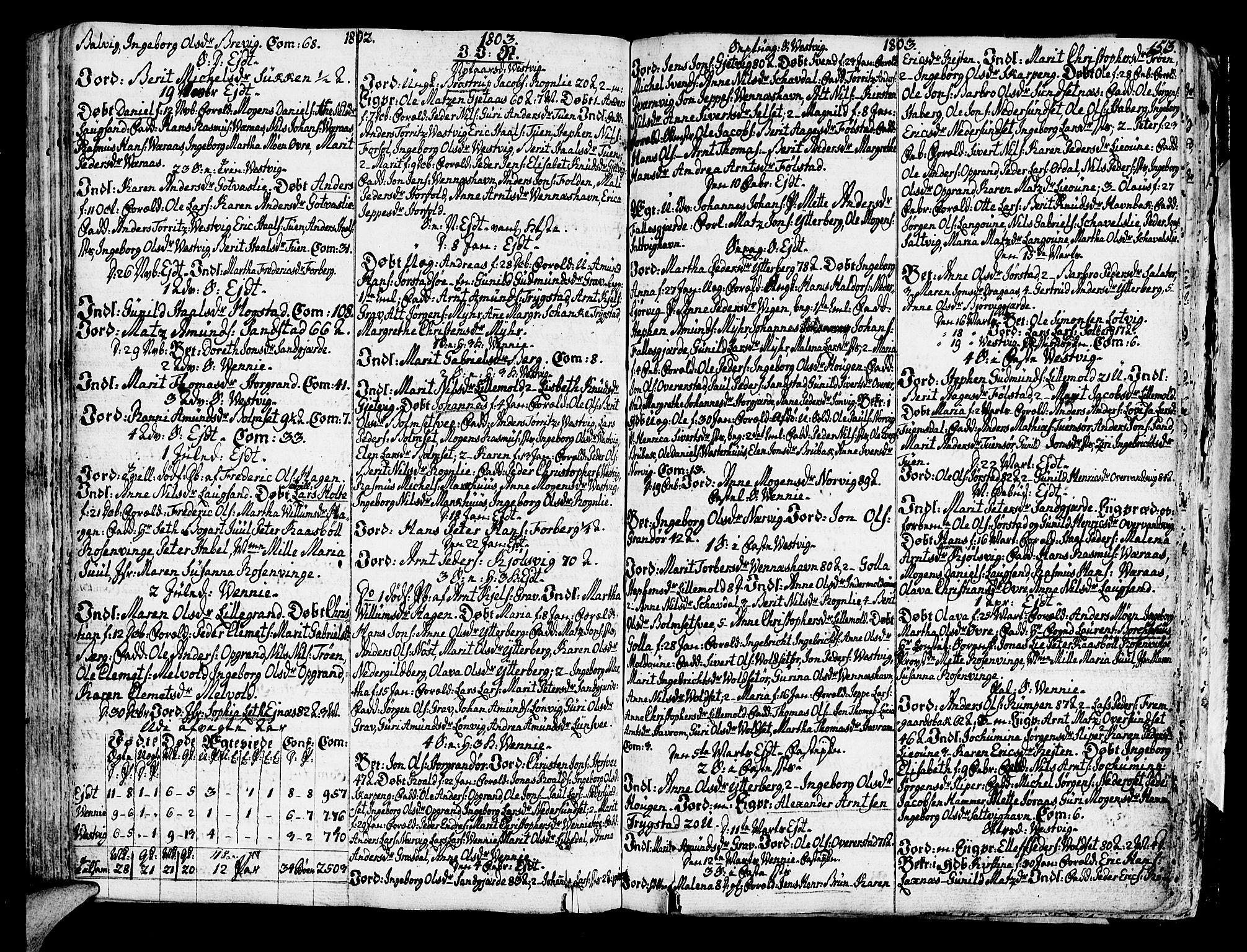 SAT, Ministerialprotokoller, klokkerbøker og fødselsregistre - Nord-Trøndelag, 722/L0216: Ministerialbok nr. 722A03, 1756-1816, s. 153