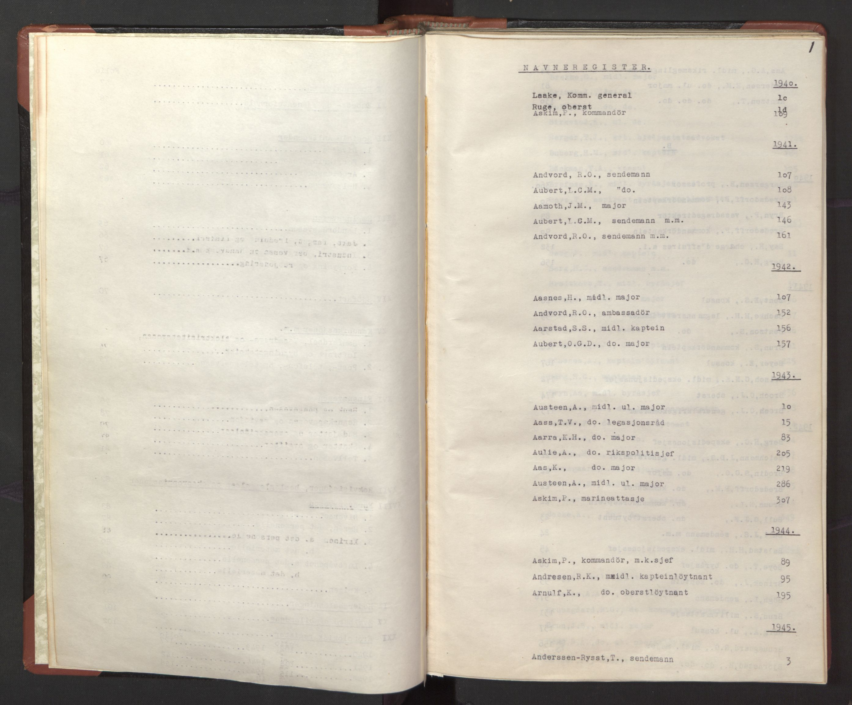 RA, Statsrådssekretariatet, A/Ac/L0127: Register 9/4-25/5, 1940-1945, s. 1