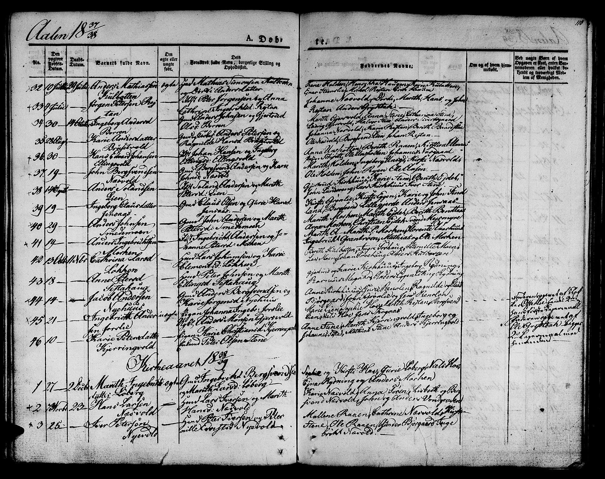 SAT, Ministerialprotokoller, klokkerbøker og fødselsregistre - Sør-Trøndelag, 685/L0959: Ministerialbok nr. 685A04 /3, 1829-1845, s. 110