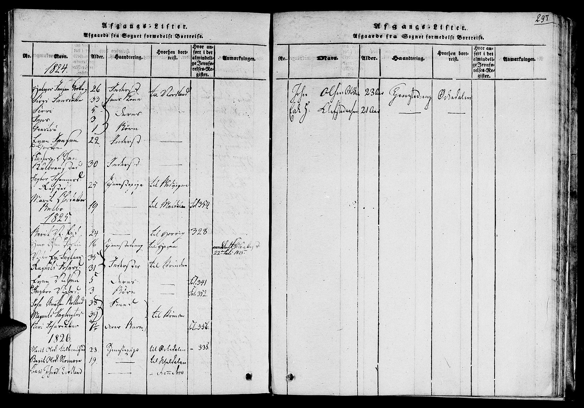 SAT, Ministerialprotokoller, klokkerbøker og fødselsregistre - Sør-Trøndelag, 691/L1068: Ministerialbok nr. 691A03 /4, 1816-1826, s. 297