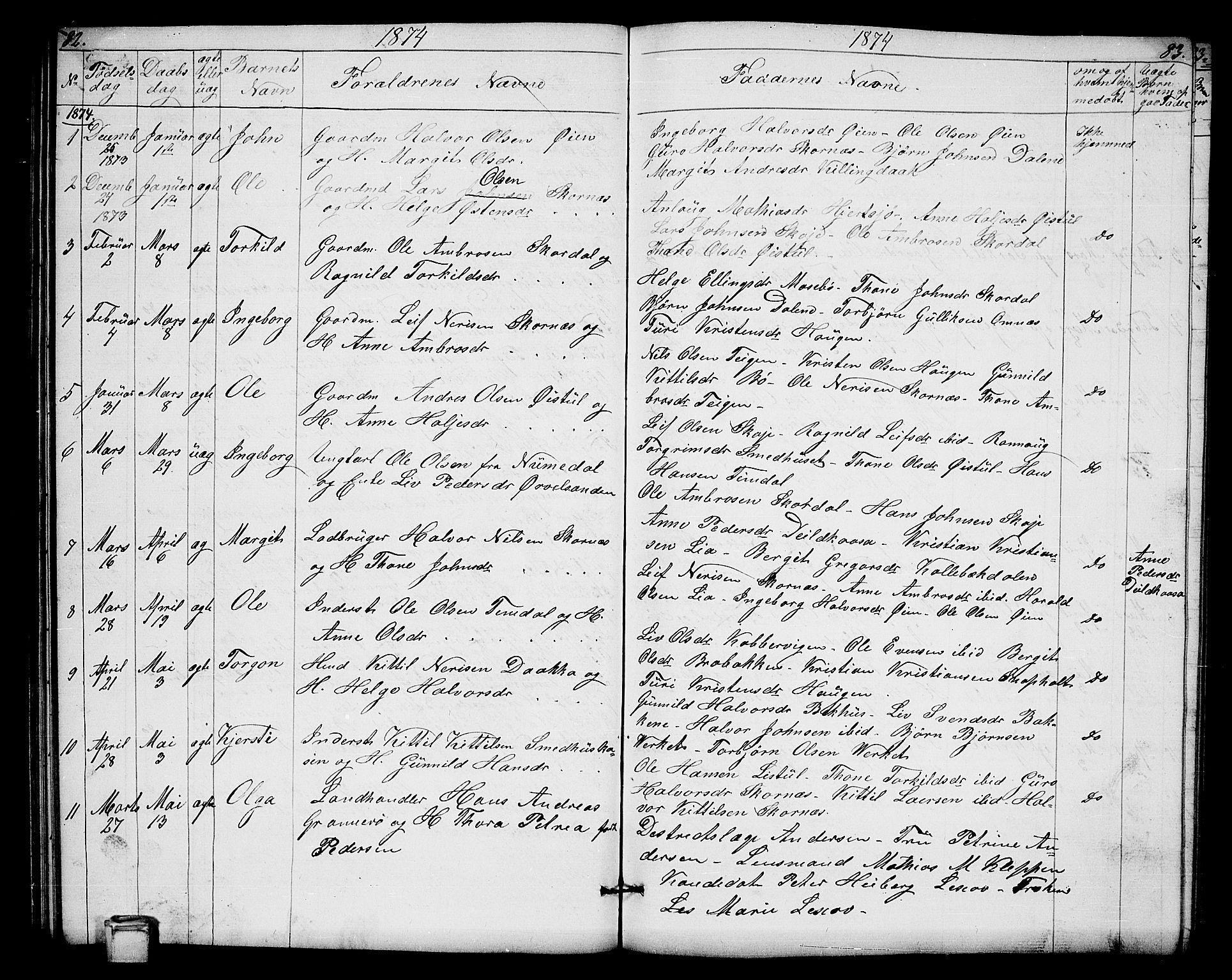 SAKO, Hjartdal kirkebøker, G/Gb/L0002: Klokkerbok nr. II 2, 1854-1884, s. 82-83