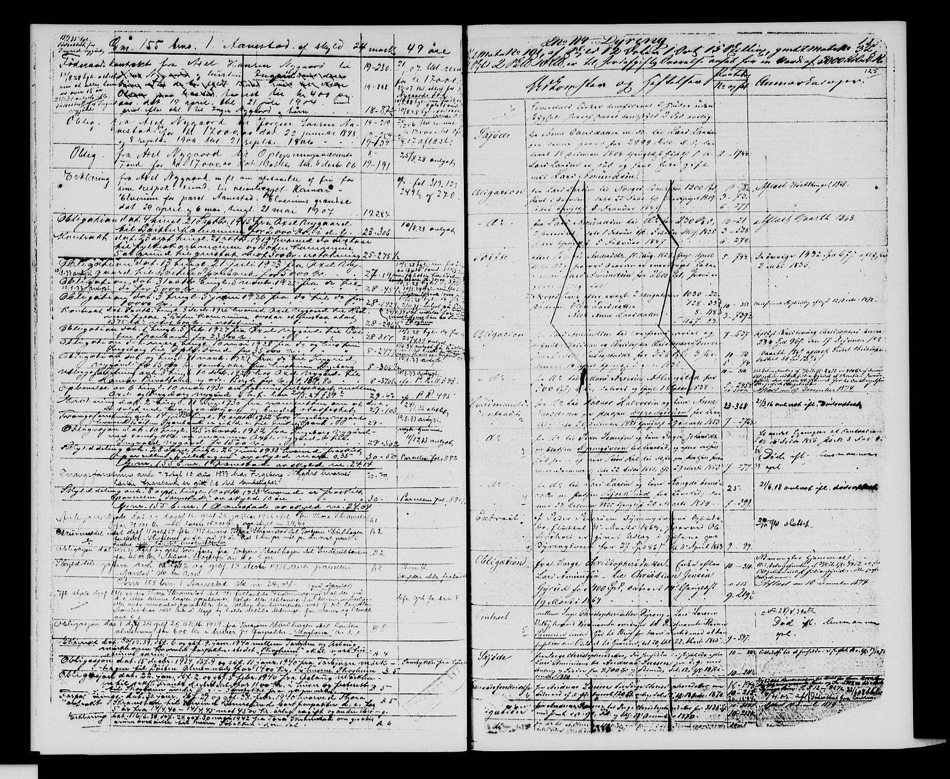 SAH, Sør-Hedmark sorenskriveri, H/Ha/Hac/Hacc/L0001: Panteregister nr. 3.1, 1855-1943, s. 125