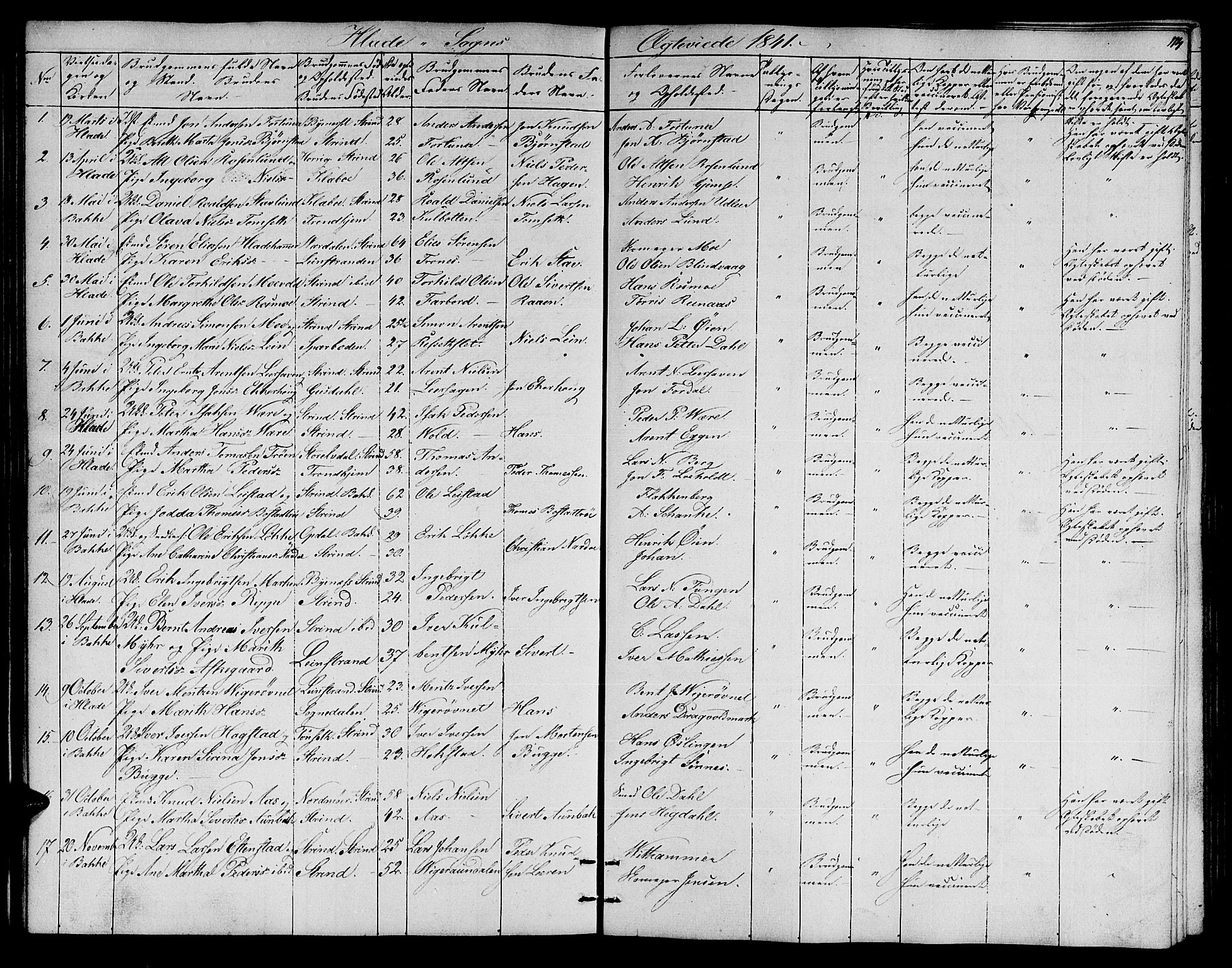 SAT, Ministerialprotokoller, klokkerbøker og fødselsregistre - Sør-Trøndelag, 606/L0309: Klokkerbok nr. 606C05, 1841-1849, s. 114