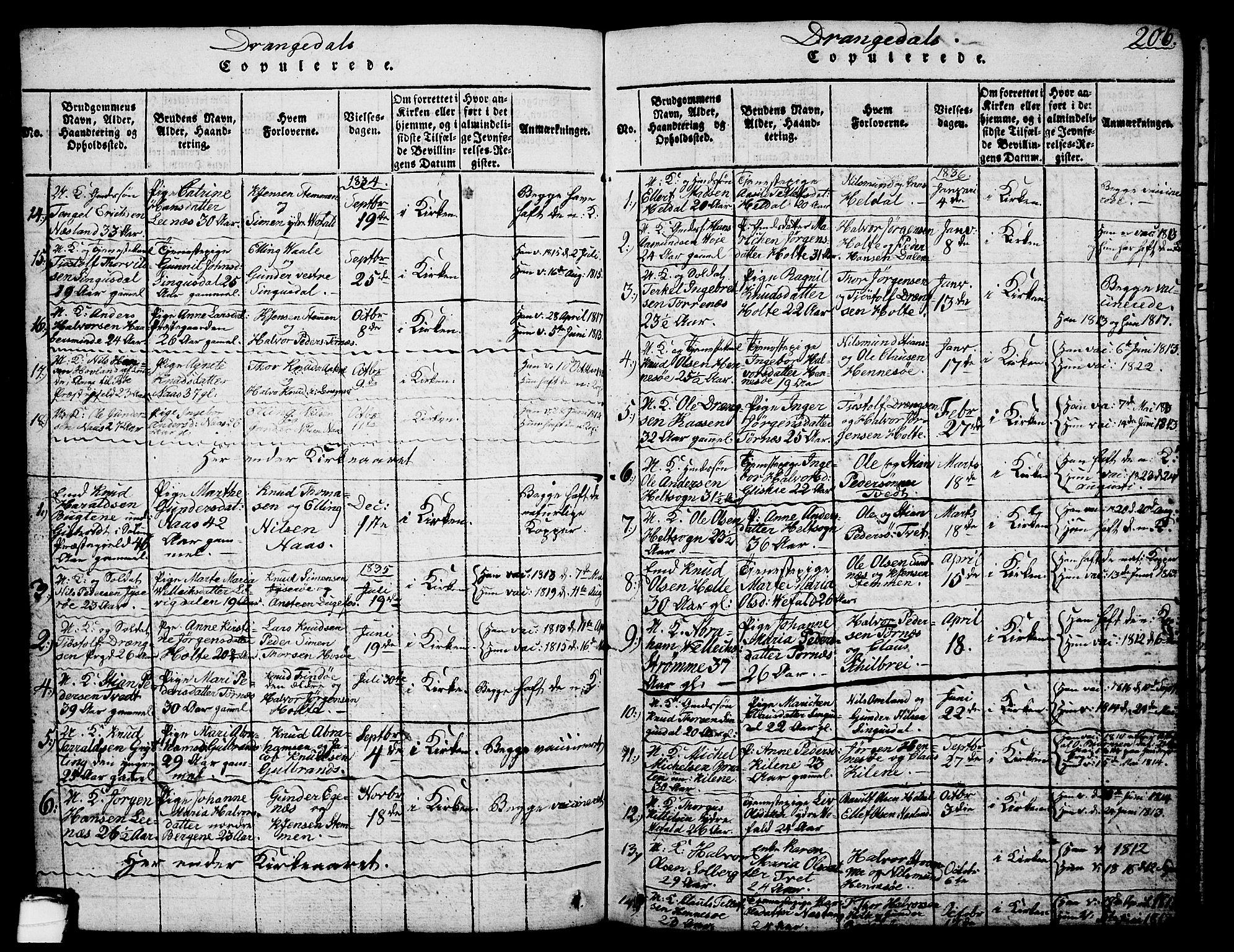 SAKO, Drangedal kirkebøker, G/Ga/L0001: Klokkerbok nr. I 1 /1, 1814-1856, s. 206