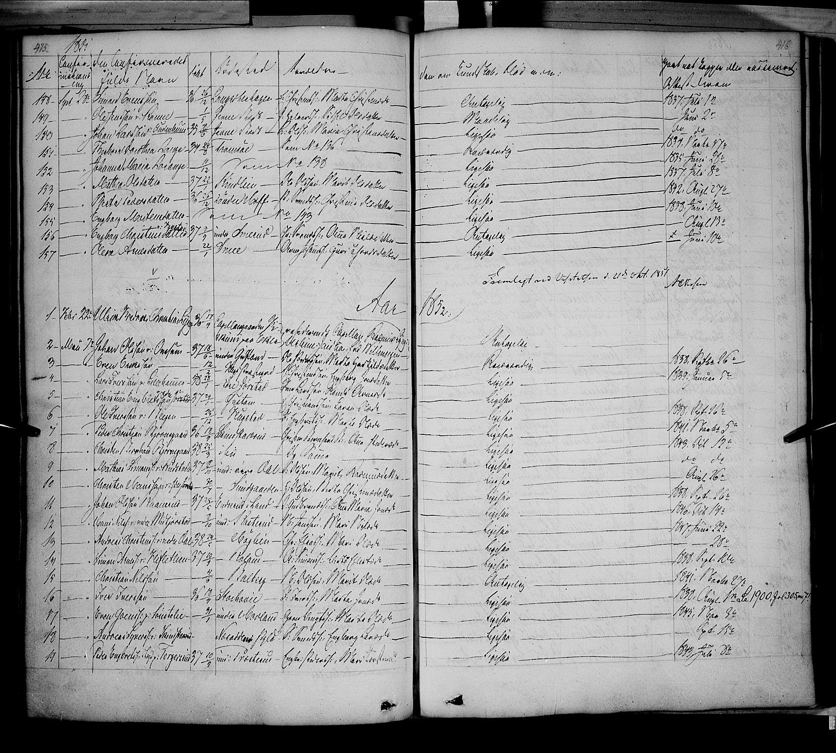 SAH, Fåberg prestekontor, Ministerialbok nr. 5, 1836-1854, s. 415-416
