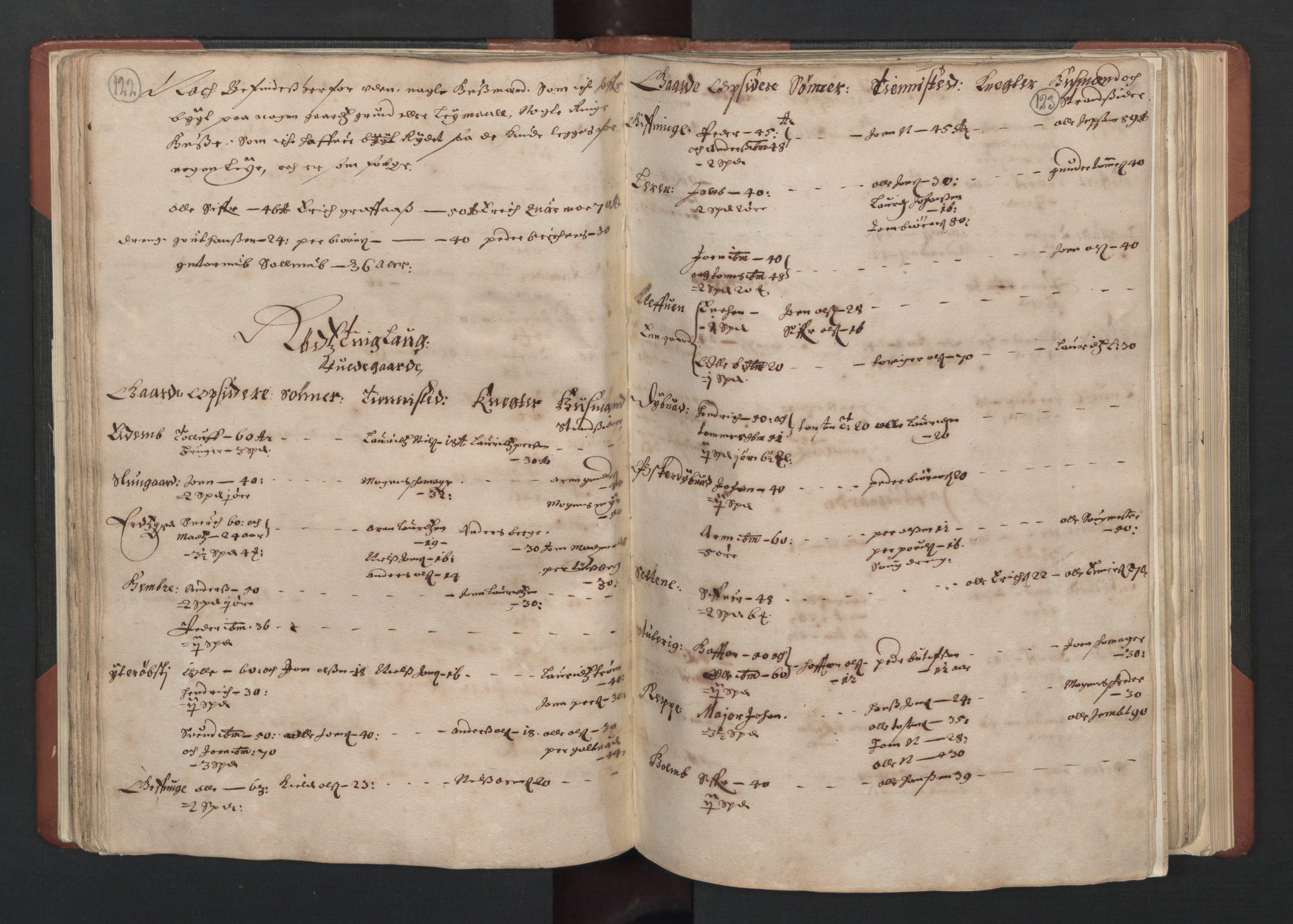 RA, Fogdenes og sorenskrivernes manntall 1664-1666, nr. 19: Fosen fogderi, Inderøy fogderi, Selbu fogderi, Namdal fogderi og Stjørdal fogderi, 1664-1665, s. 122-123