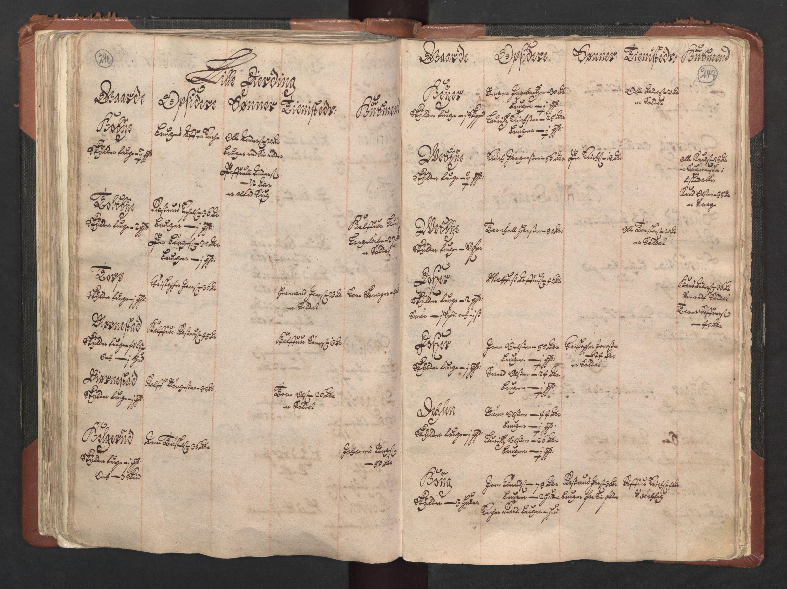 RA, Fogdenes og sorenskrivernes manntall 1664-1666, nr. 1: Fogderier (len og skipreider) i nåværende Østfold fylke, 1664, s. 246-247