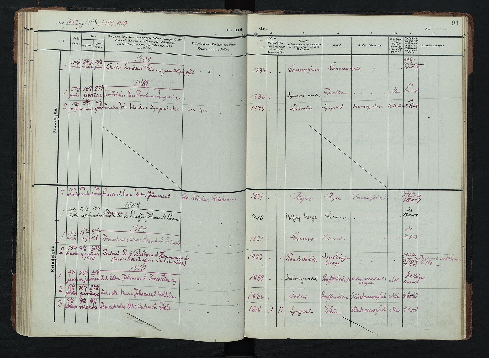SAH, Lom prestekontor, K/L0011: Ministerialbok nr. 11, 1904-1928, s. 91