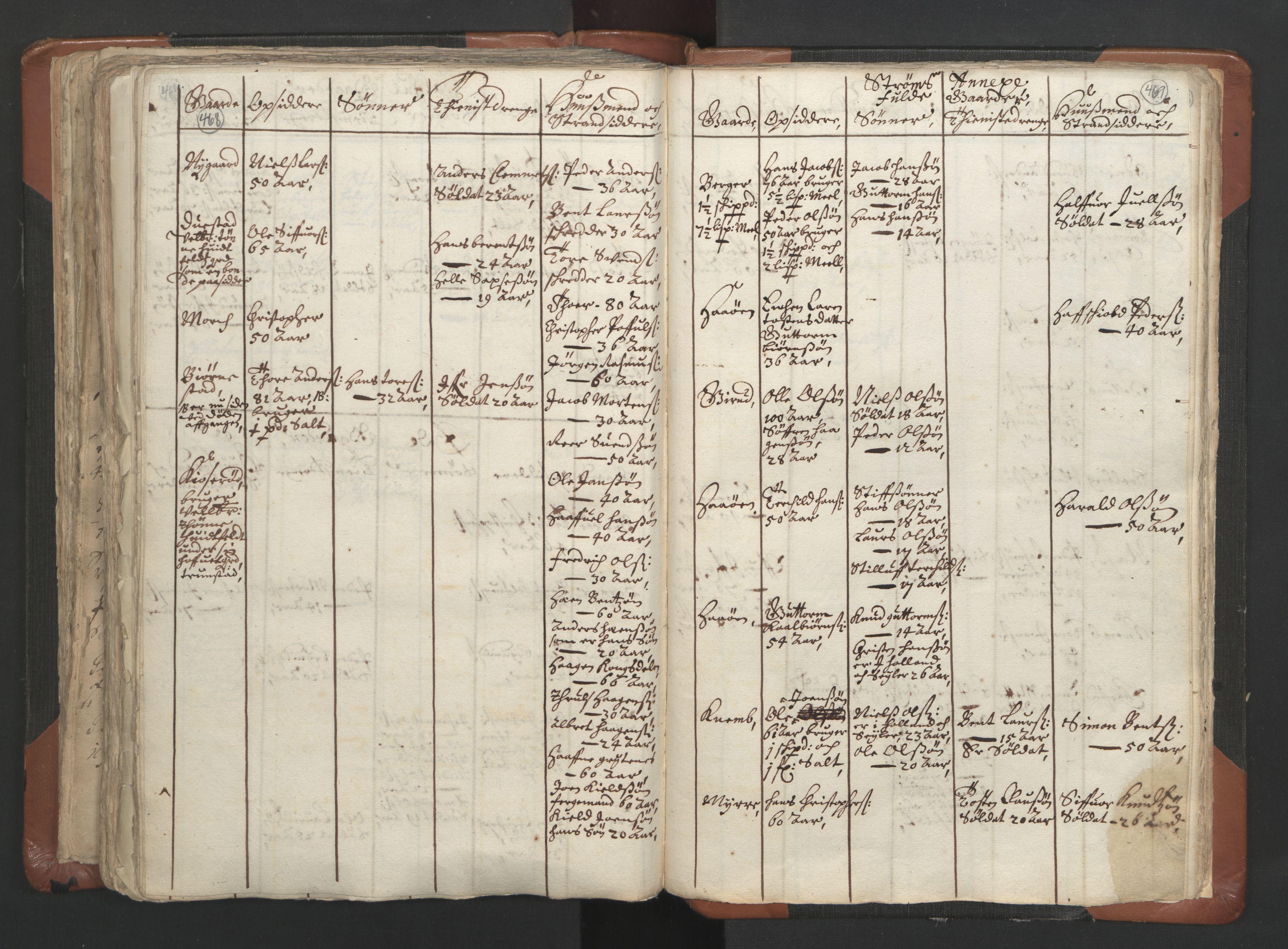 RA, Sogneprestenes manntall 1664-1666, nr. 9: Bragernes prosti, 1664-1666, s. 468-469