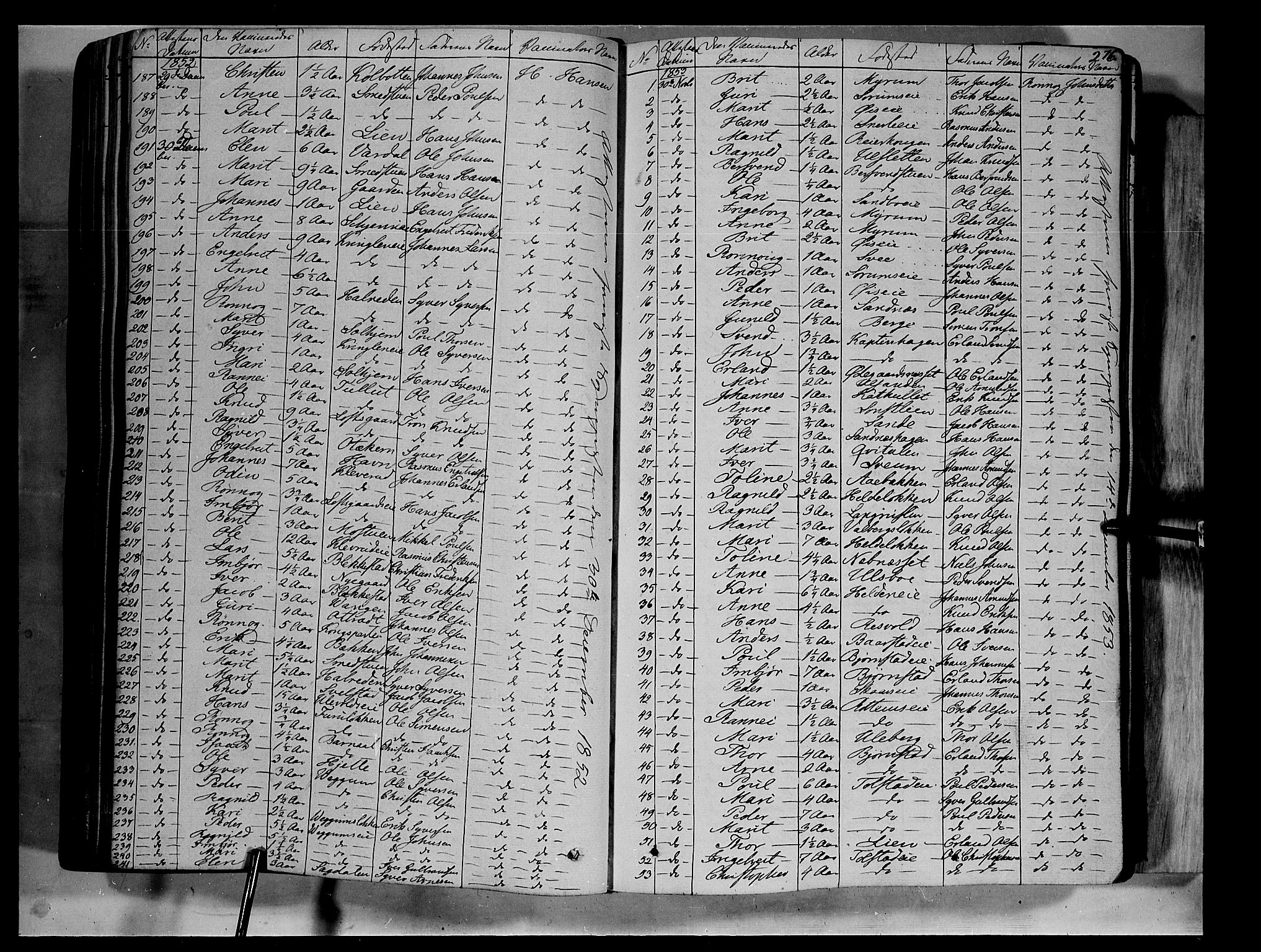 SAH, Vågå prestekontor, Ministerialbok nr. 5 /1, 1842-1856, s. 276