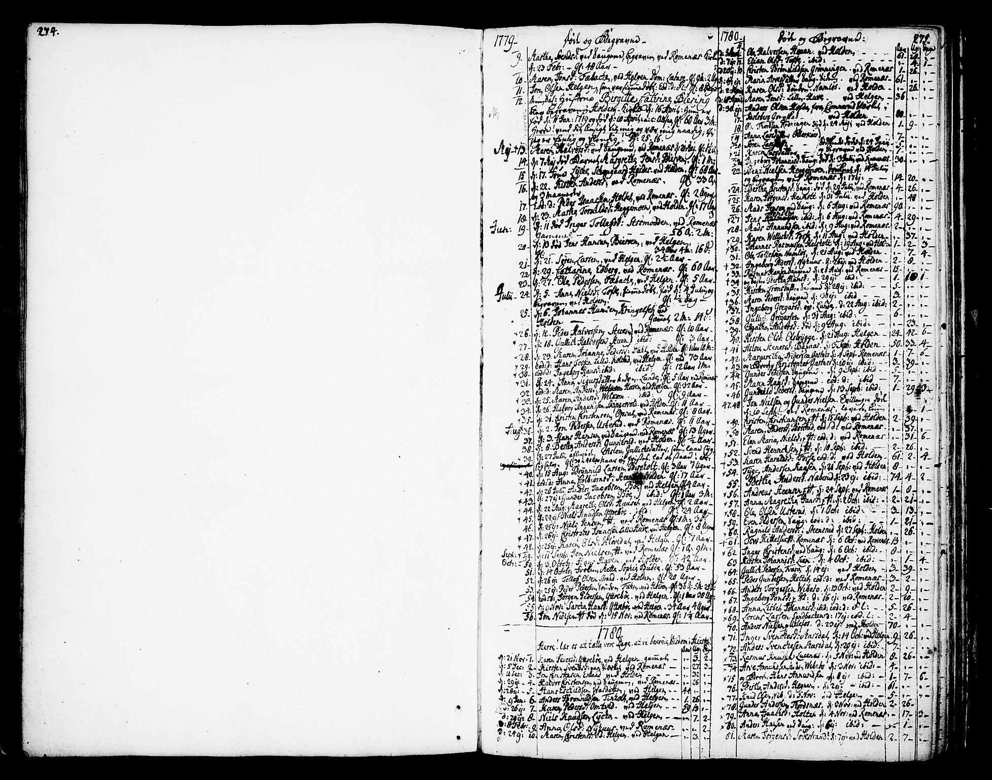 SAKO, Holla kirkebøker, F/Fa/L0002: Ministerialbok nr. 2, 1779-1814, s. 274-275