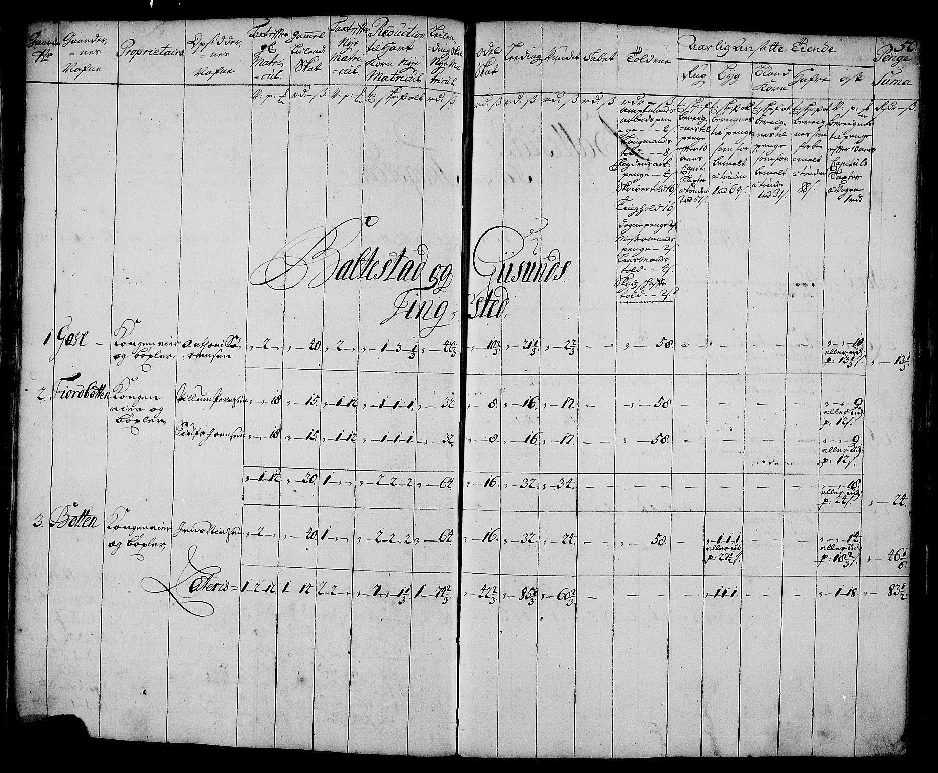RA, Rentekammeret inntil 1814, Realistisk ordnet avdeling, N/Nb/Nbf/L0179: Senja matrikkelprotokoll, 1723, s. 49b-50a