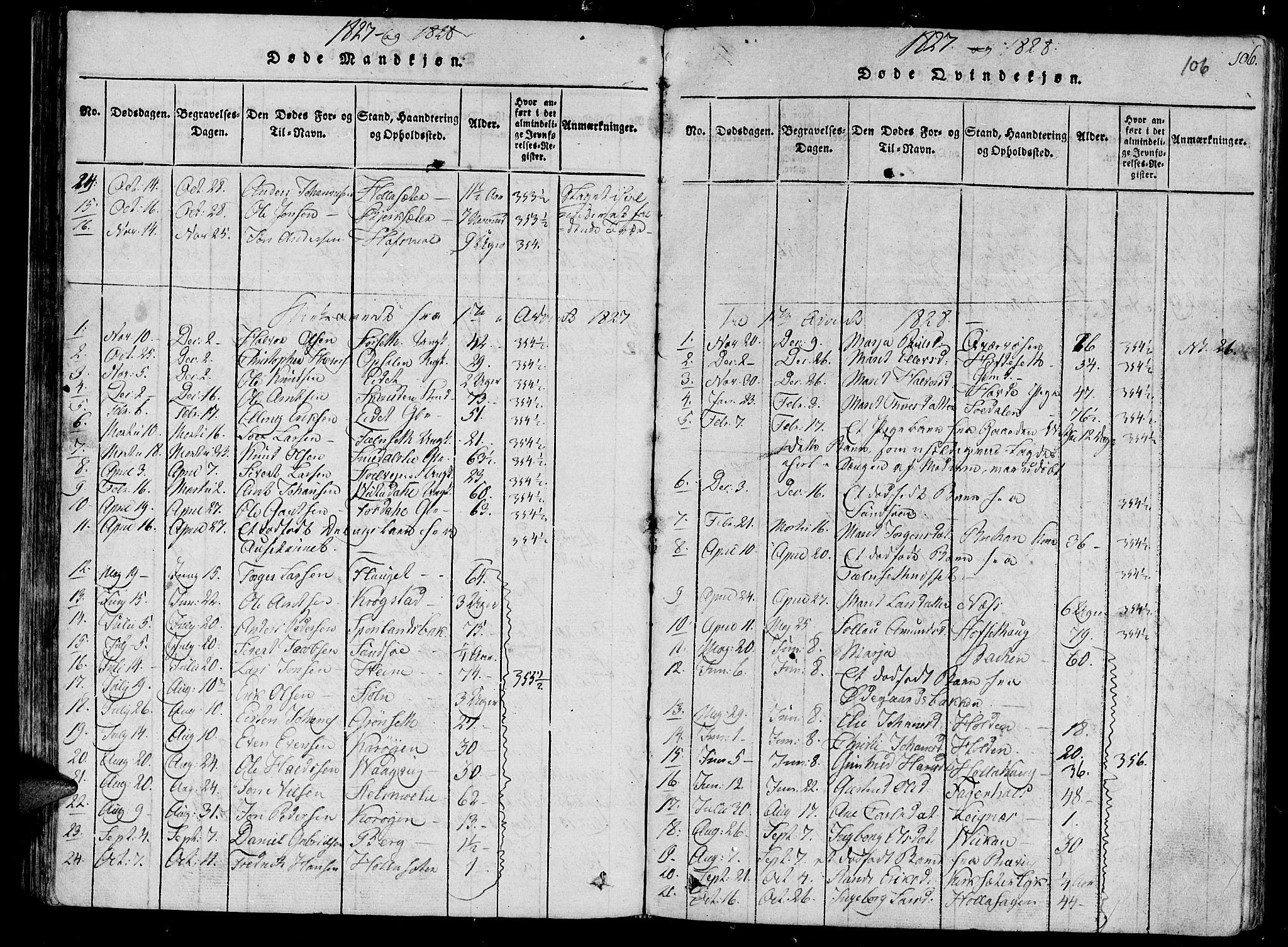 SAT, Ministerialprotokoller, klokkerbøker og fødselsregistre - Sør-Trøndelag, 630/L0491: Ministerialbok nr. 630A04, 1818-1830, s. 106