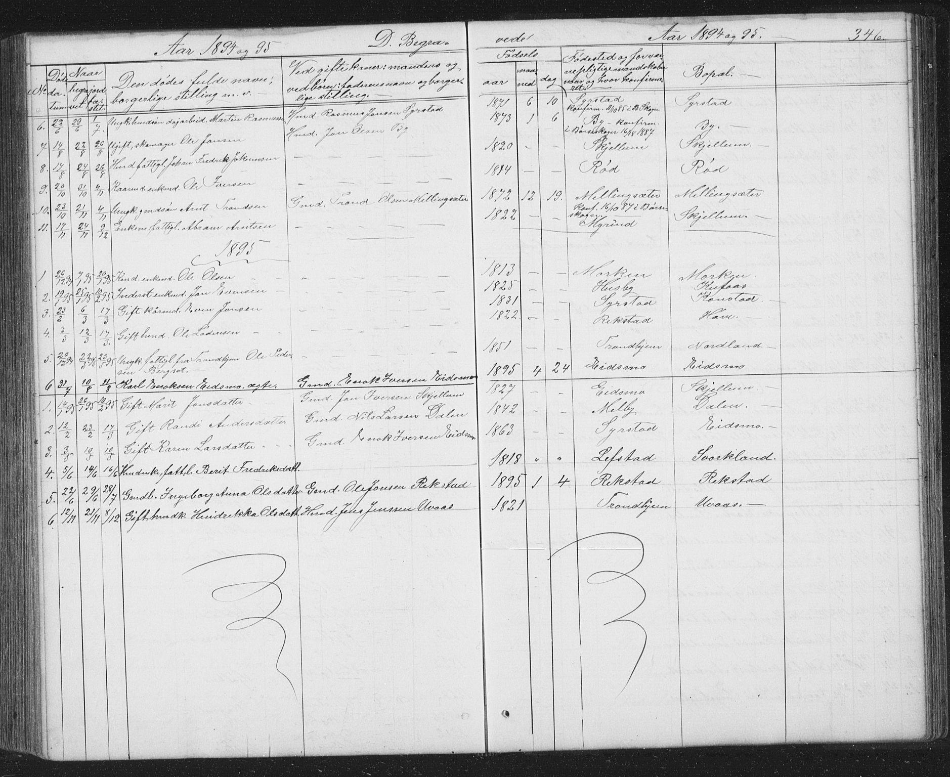 SAT, Ministerialprotokoller, klokkerbøker og fødselsregistre - Sør-Trøndelag, 667/L0798: Klokkerbok nr. 667C03, 1867-1929, s. 346