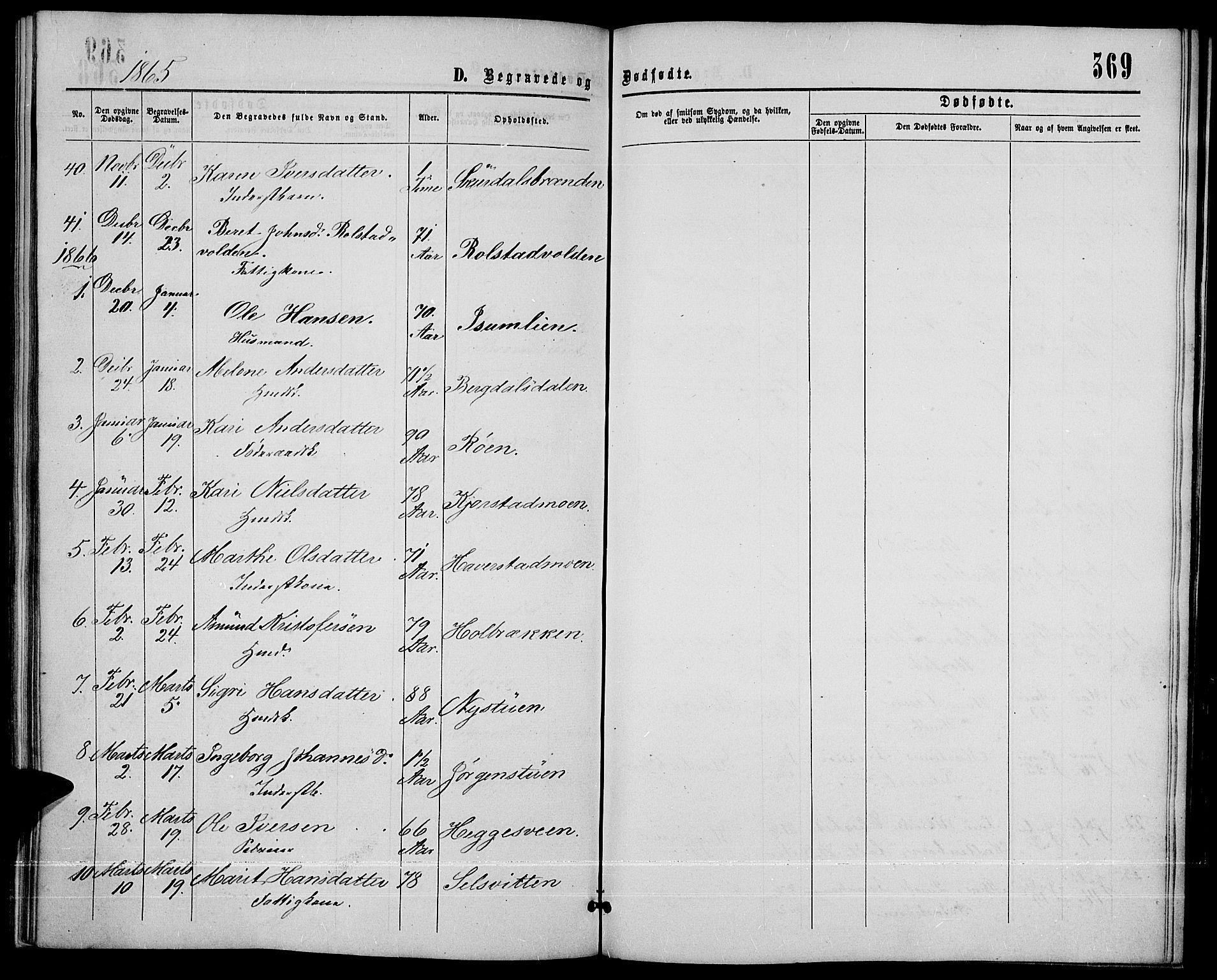 SAH, Sør-Fron prestekontor, H/Ha/Hab/L0002: Klokkerbok nr. 2, 1864-1883, s. 369