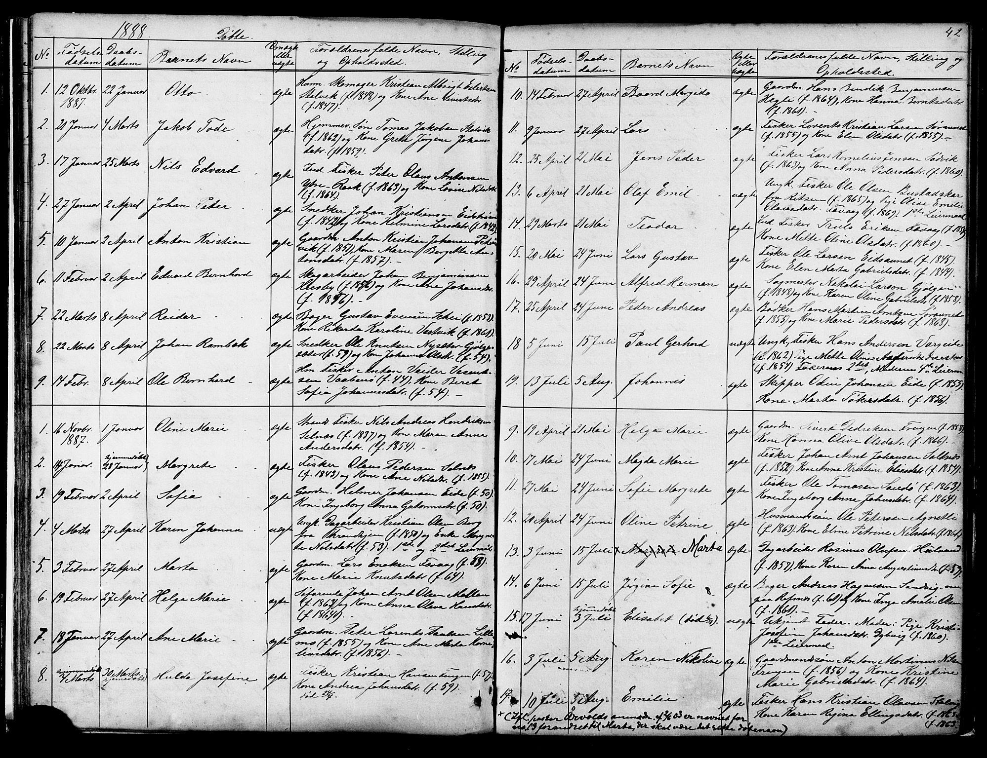 SAT, Ministerialprotokoller, klokkerbøker og fødselsregistre - Sør-Trøndelag, 653/L0657: Klokkerbok nr. 653C01, 1866-1893, s. 42