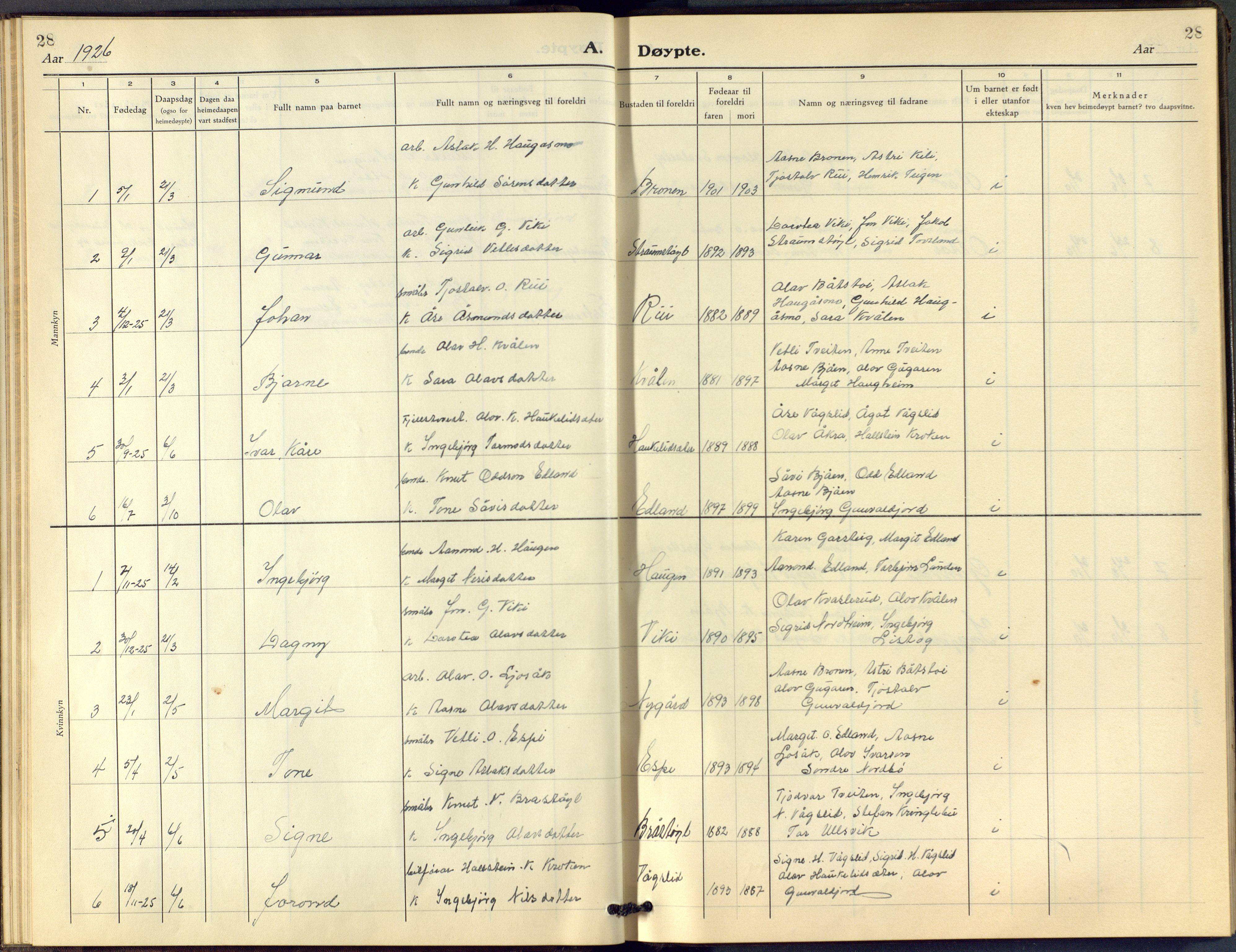 SAKO, Vinje kirkebøker, F/Fc/L0001: Ministerialbok nr. III 1, 1921-1943, s. 28