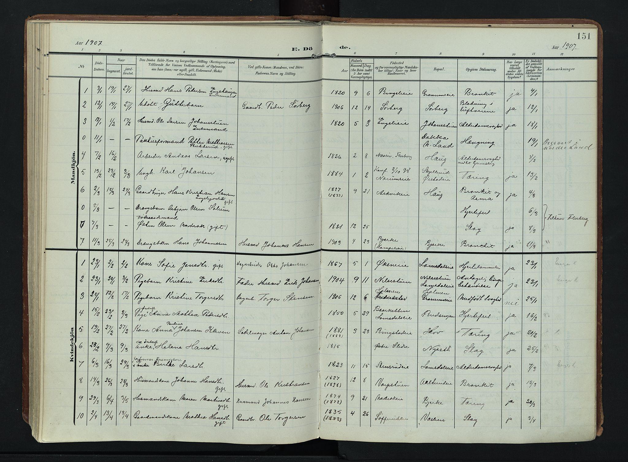 SAH, Søndre Land prestekontor, K/L0007: Ministerialbok nr. 7, 1905-1914, s. 151
