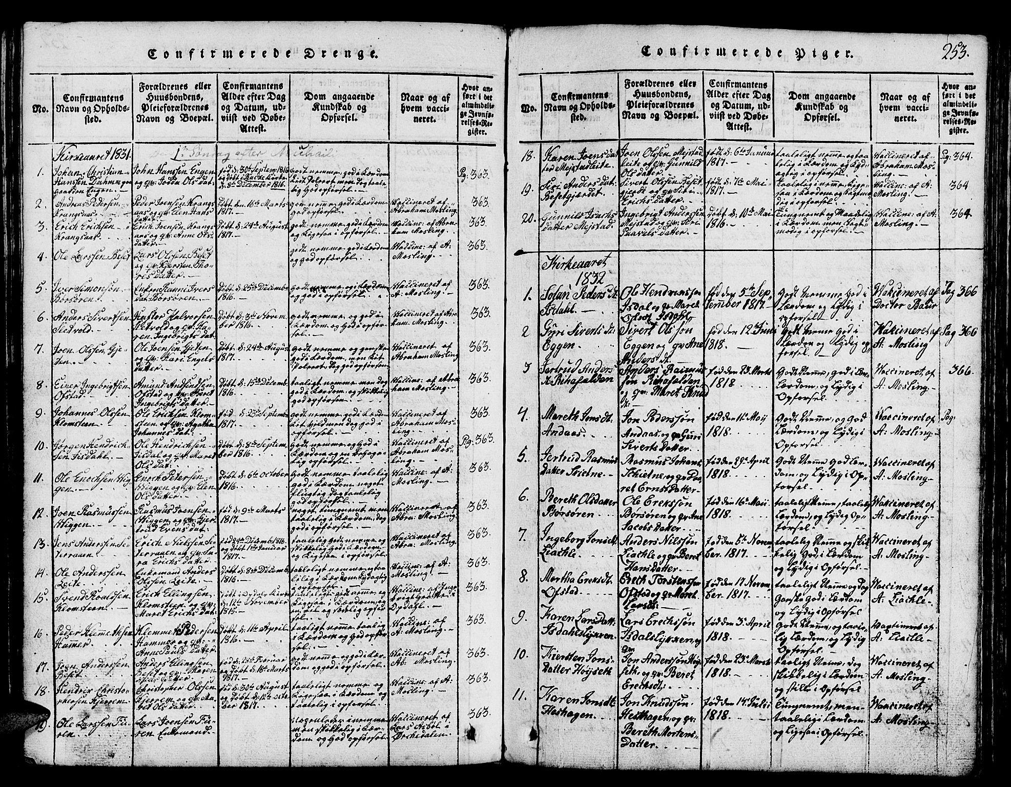SAT, Ministerialprotokoller, klokkerbøker og fødselsregistre - Sør-Trøndelag, 665/L0776: Klokkerbok nr. 665C01, 1817-1837, s. 253
