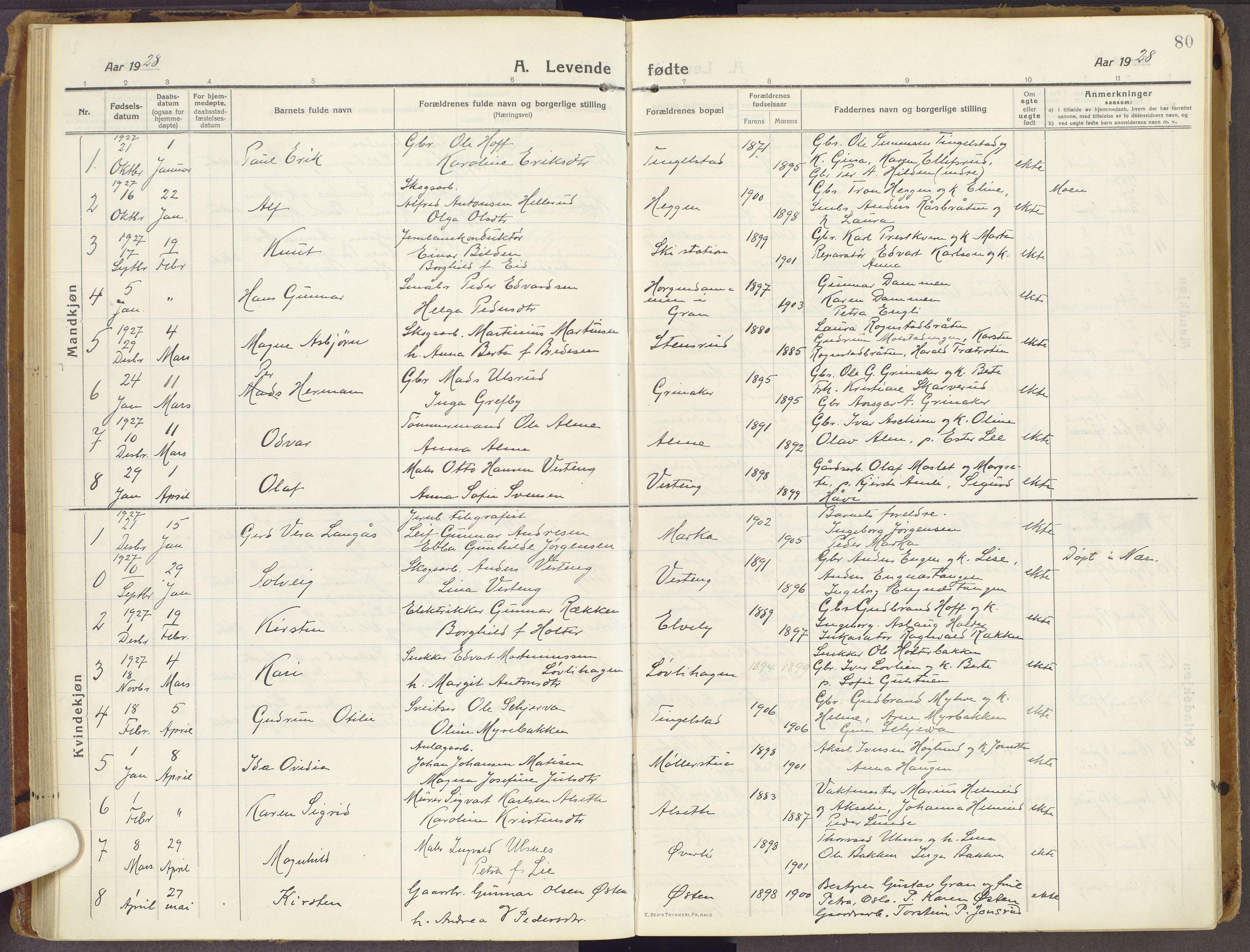 SAH, Brandbu prestekontor, Ministerialbok nr. 3, 1914-1928, s. 80