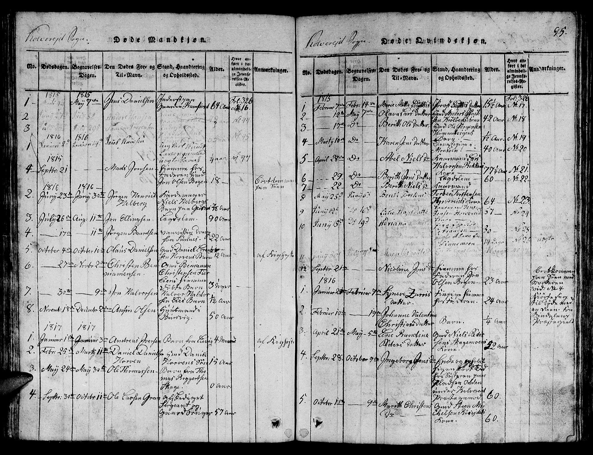 SAT, Ministerialprotokoller, klokkerbøker og fødselsregistre - Nord-Trøndelag, 780/L0648: Klokkerbok nr. 780C01 /1, 1815-1870, s. 95