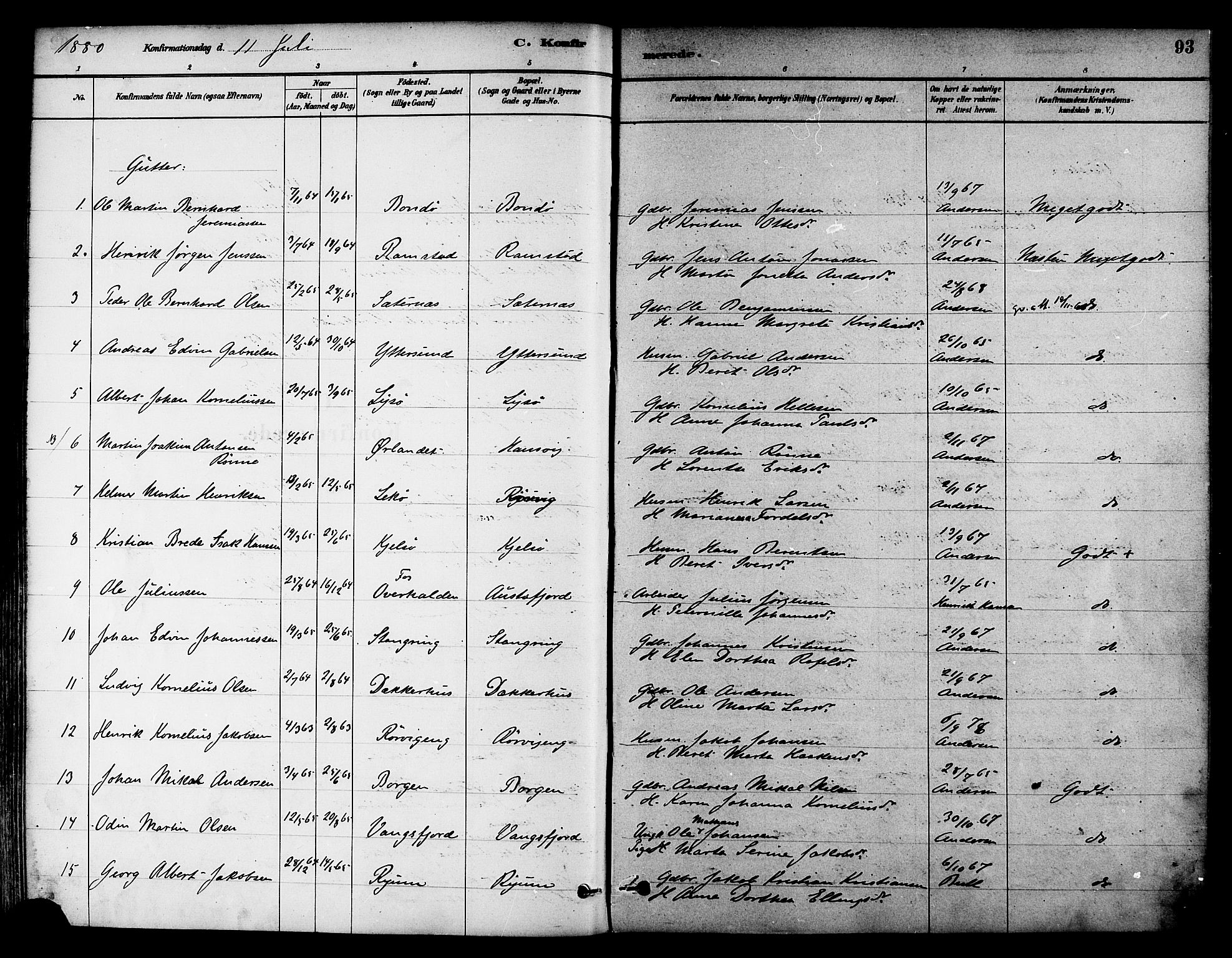 SAT, Ministerialprotokoller, klokkerbøker og fødselsregistre - Nord-Trøndelag, 786/L0686: Ministerialbok nr. 786A02, 1880-1887, s. 93