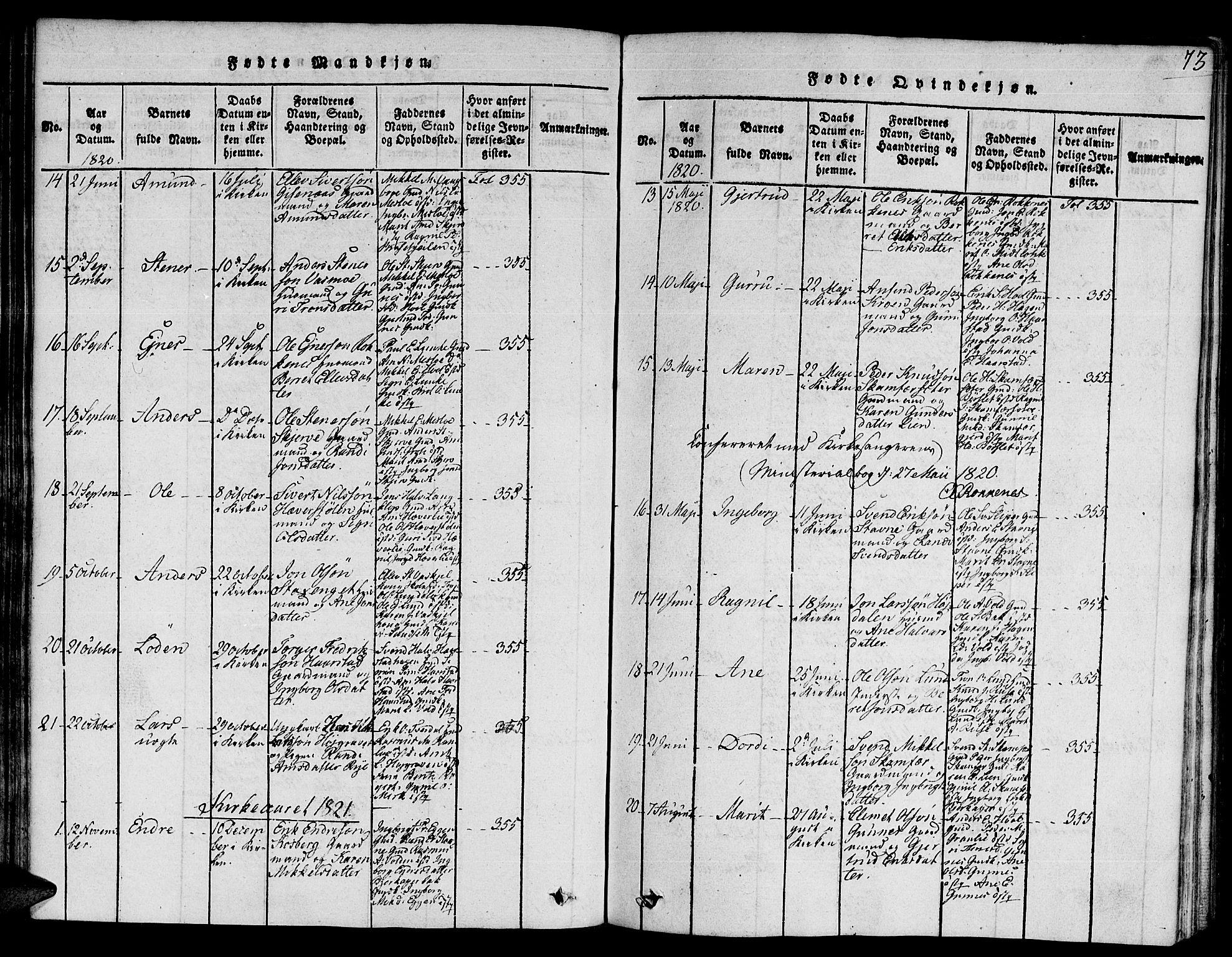 SAT, Ministerialprotokoller, klokkerbøker og fødselsregistre - Sør-Trøndelag, 672/L0854: Ministerialbok nr. 672A06 /2, 1816-1829, s. 73
