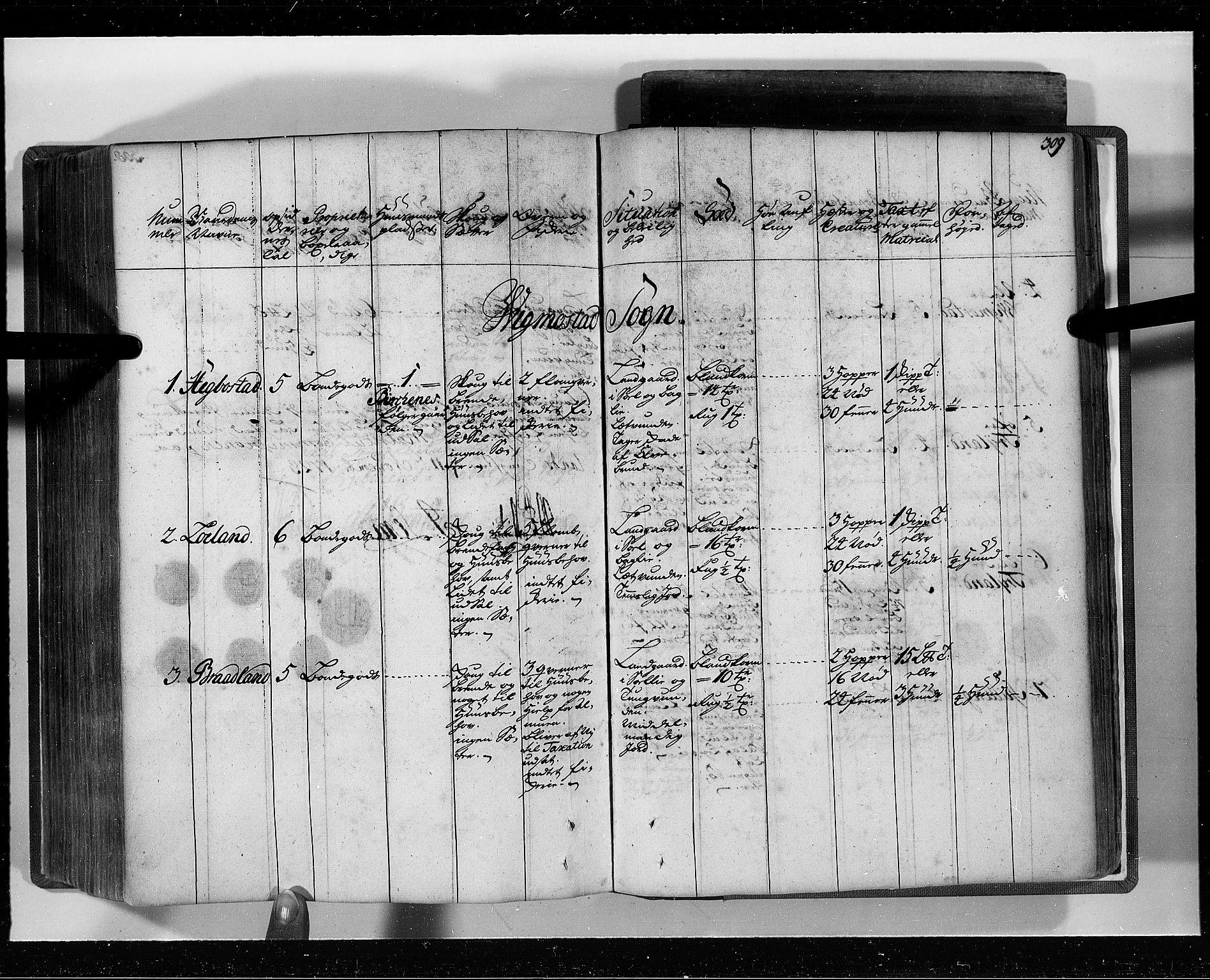RA, Rentekammeret inntil 1814, Realistisk ordnet avdeling, N/Nb/Nbf/L0129: Lista eksaminasjonsprotokoll, 1723, s. 308b-309a