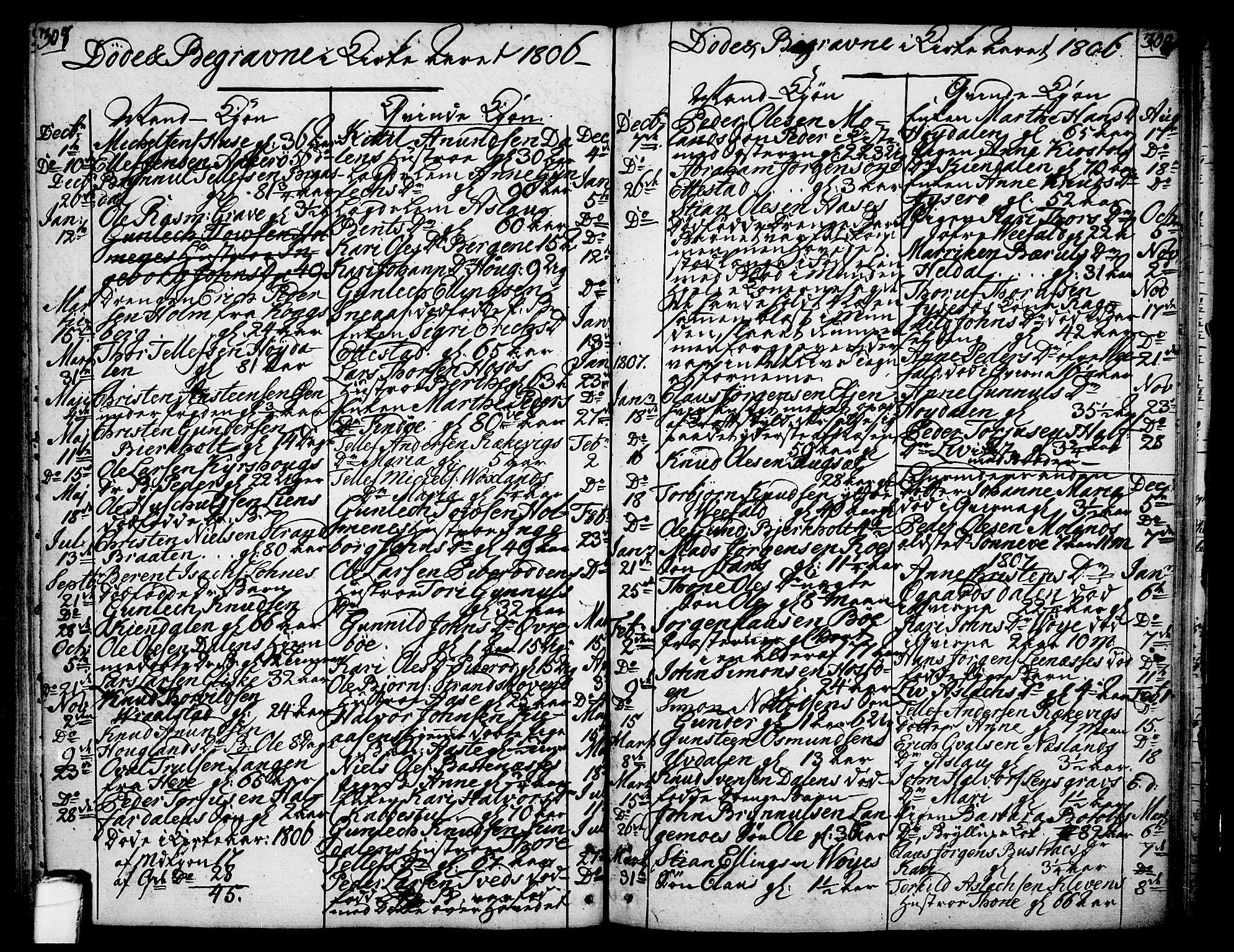 SAKO, Drangedal kirkebøker, F/Fa/L0003: Ministerialbok nr. 3, 1768-1814, s. 307-308