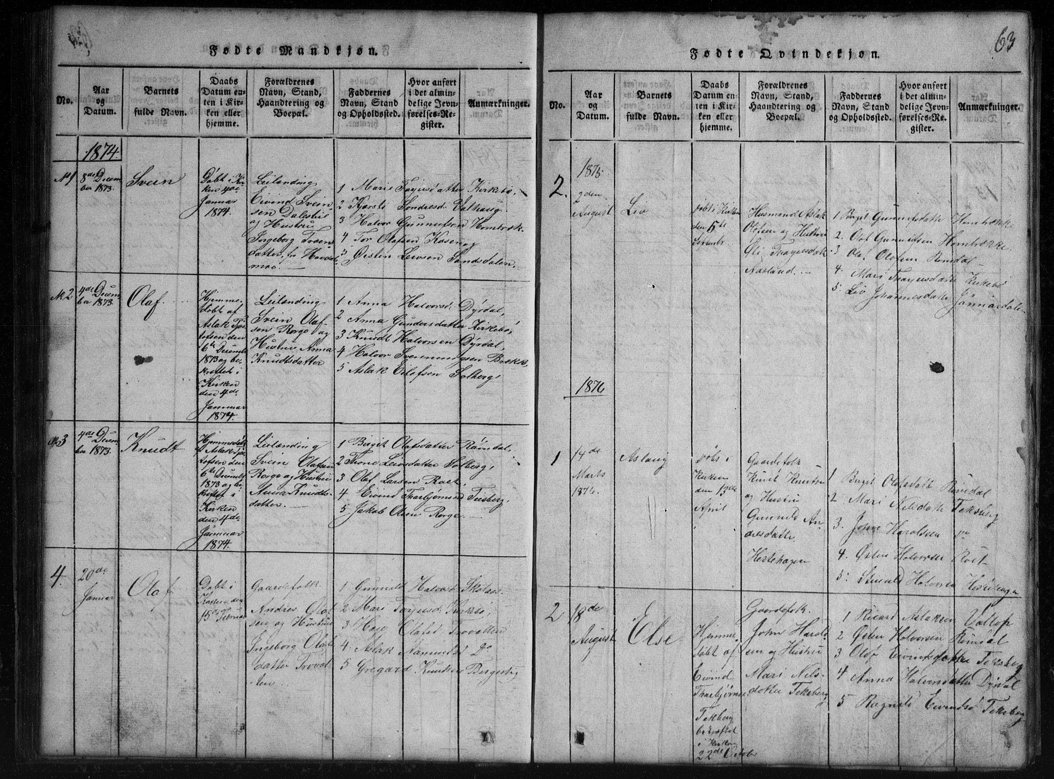 SAKO, Rauland kirkebøker, G/Gb/L0001: Klokkerbok nr. II 1, 1815-1886, s. 63