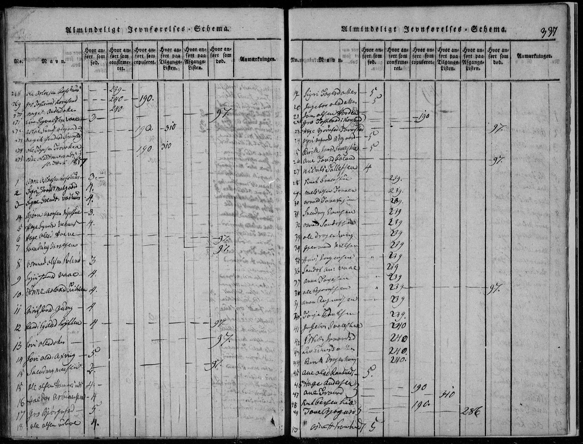 SAKO, Rauland kirkebøker, F/Fa/L0001: Ministerialbok nr. 1, 1814-1859, s. 337