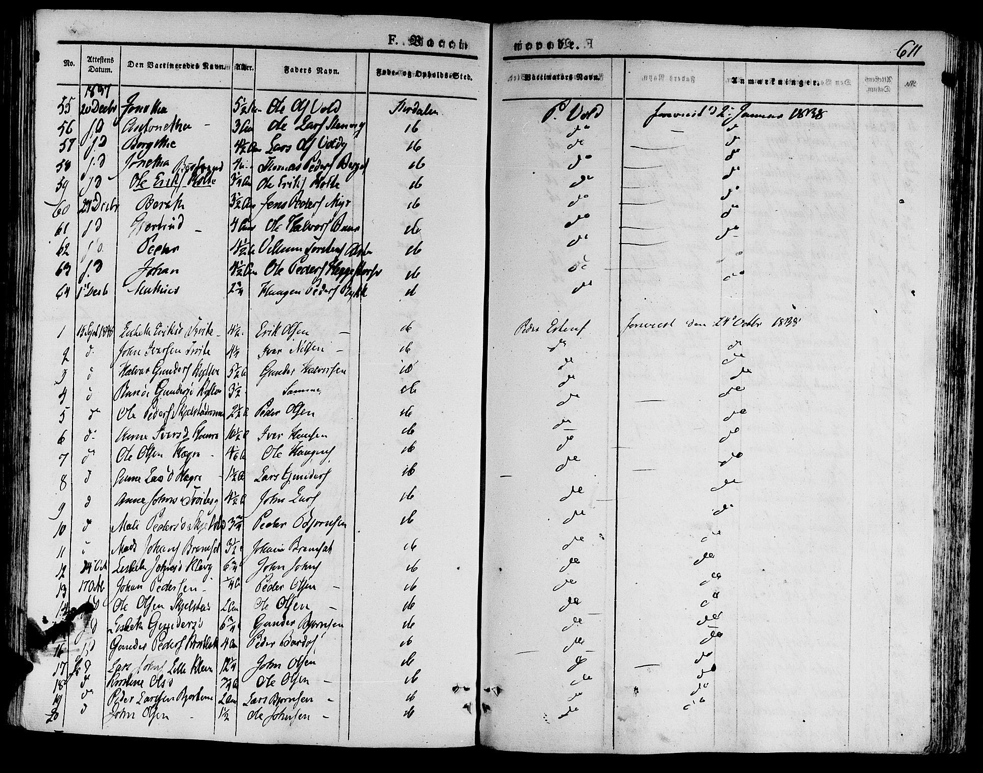 SAT, Ministerialprotokoller, klokkerbøker og fødselsregistre - Nord-Trøndelag, 709/L0072: Ministerialbok nr. 709A12, 1833-1844, s. 611