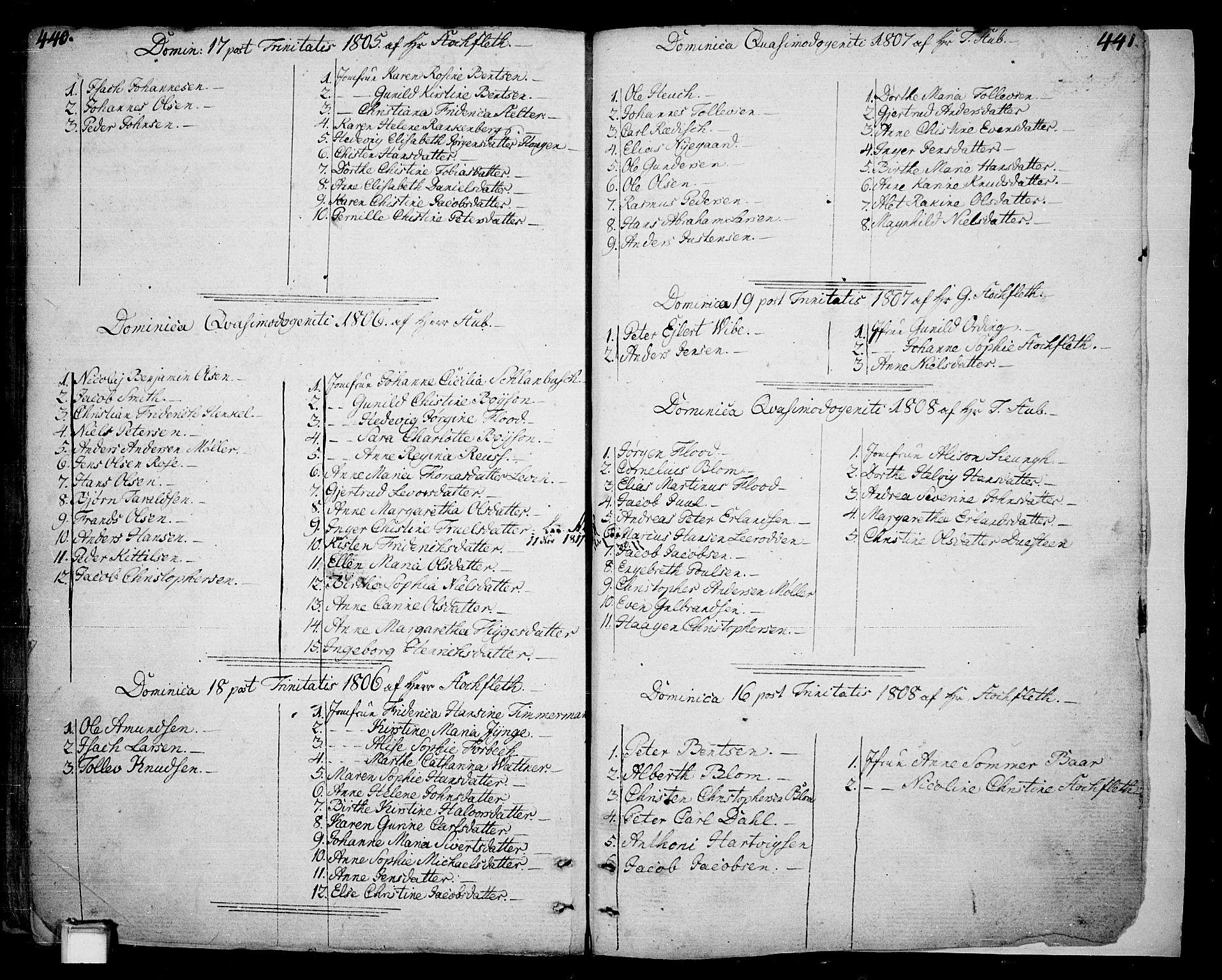 SAKO, Skien kirkebøker, F/Fa/L0004: Ministerialbok nr. 4, 1792-1814, s. 440-441