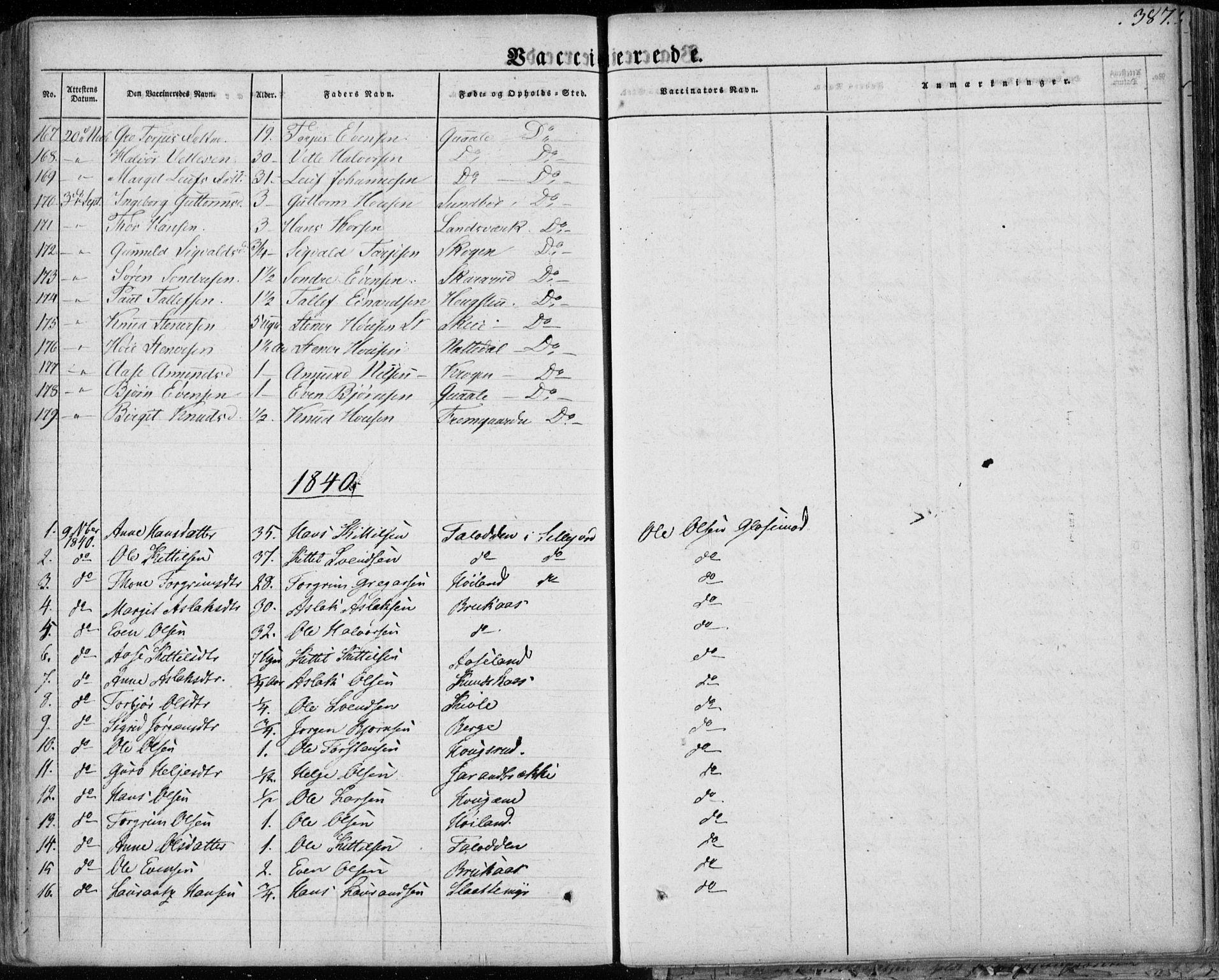 SAKO, Seljord kirkebøker, F/Fa/L0011: Ministerialbok nr. I 11, 1831-1849, s. 387
