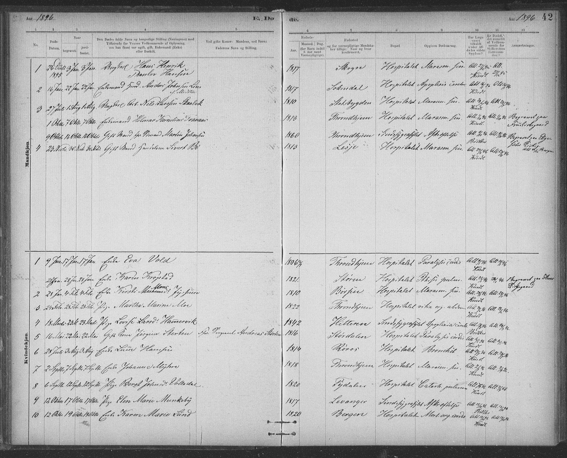 SAT, Ministerialprotokoller, klokkerbøker og fødselsregistre - Sør-Trøndelag, 623/L0470: Ministerialbok nr. 623A04, 1884-1938, s. 42