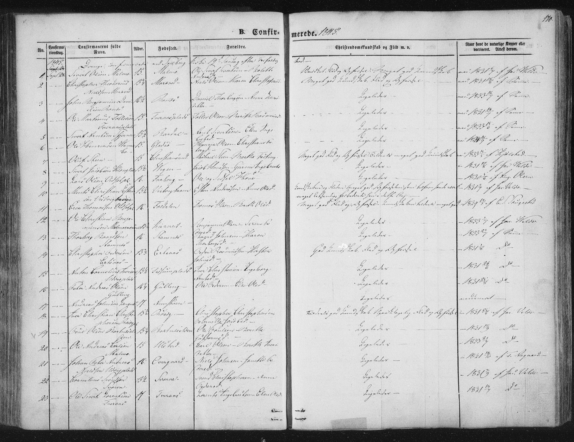 SAT, Ministerialprotokoller, klokkerbøker og fødselsregistre - Nord-Trøndelag, 741/L0392: Ministerialbok nr. 741A06, 1836-1848, s. 170